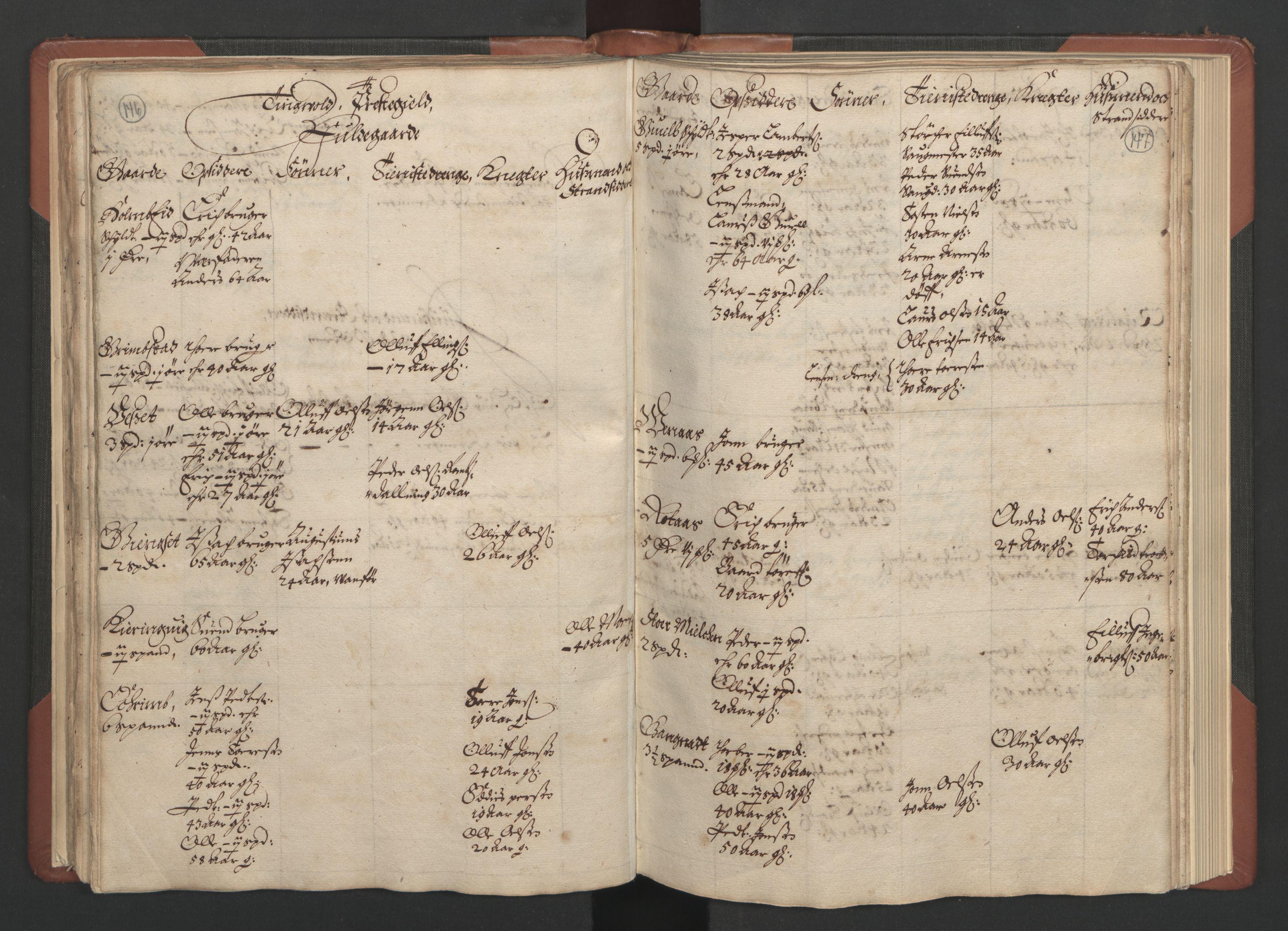 RA, Fogdenes og sorenskrivernes manntall 1664-1666, nr. 17: Nordmøre fogderi, 1664, s. 146-147