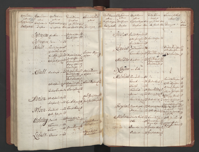 RA, Manntallet 1701, nr. 11: Nordmøre fogderi og Romsdal fogderi, 1701, s. 168-169