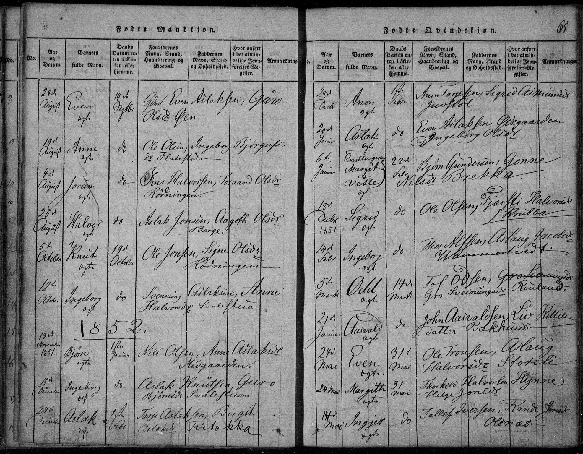 SAKO, Rauland kirkebøker, F/Fa/L0001: Ministerialbok nr. 1, 1814-1859, s. 65