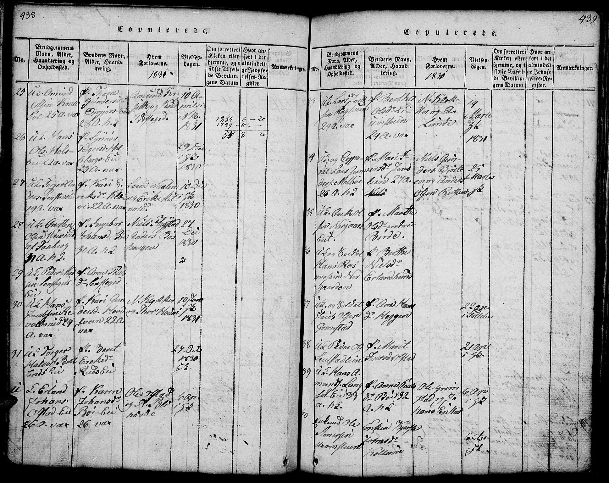 SAH, Gausdal prestekontor, Klokkerbok nr. 1, 1817-1848, s. 438-439