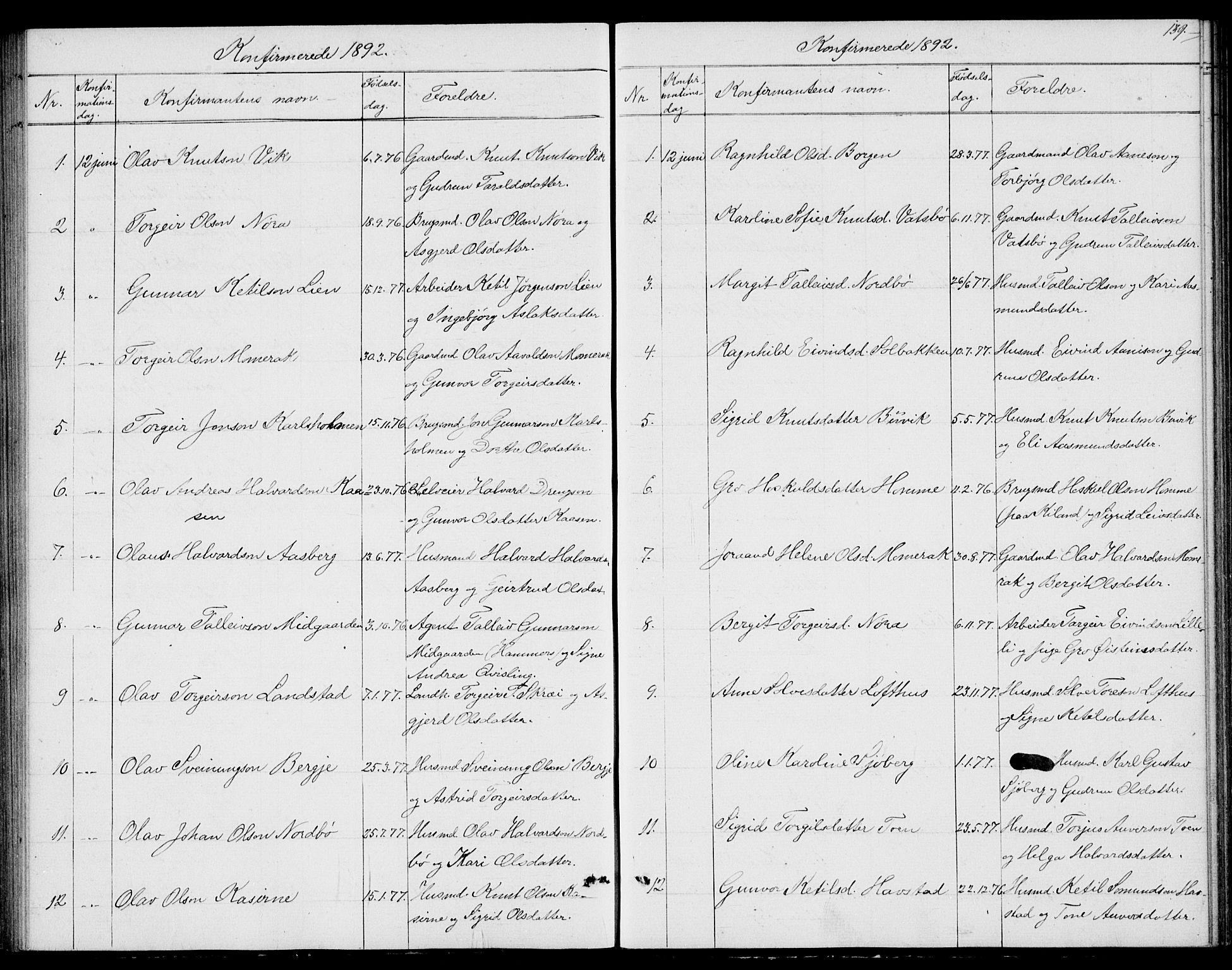 SAKO, Fyresdal kirkebøker, G/Ga/L0004: Klokkerbok nr. I 4, 1864-1892, s. 139