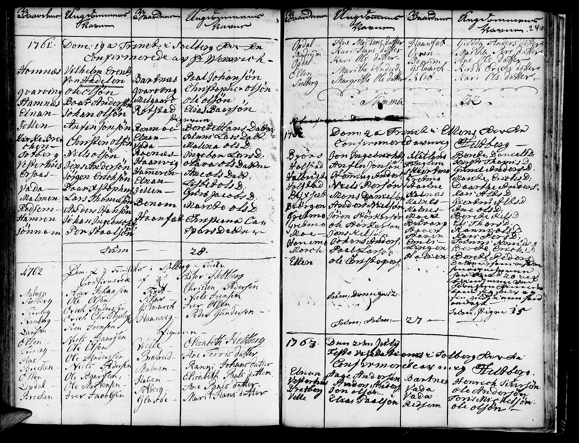 SAT, Ministerialprotokoller, klokkerbøker og fødselsregistre - Nord-Trøndelag, 741/L0385: Ministerialbok nr. 741A01, 1722-1815, s. 240