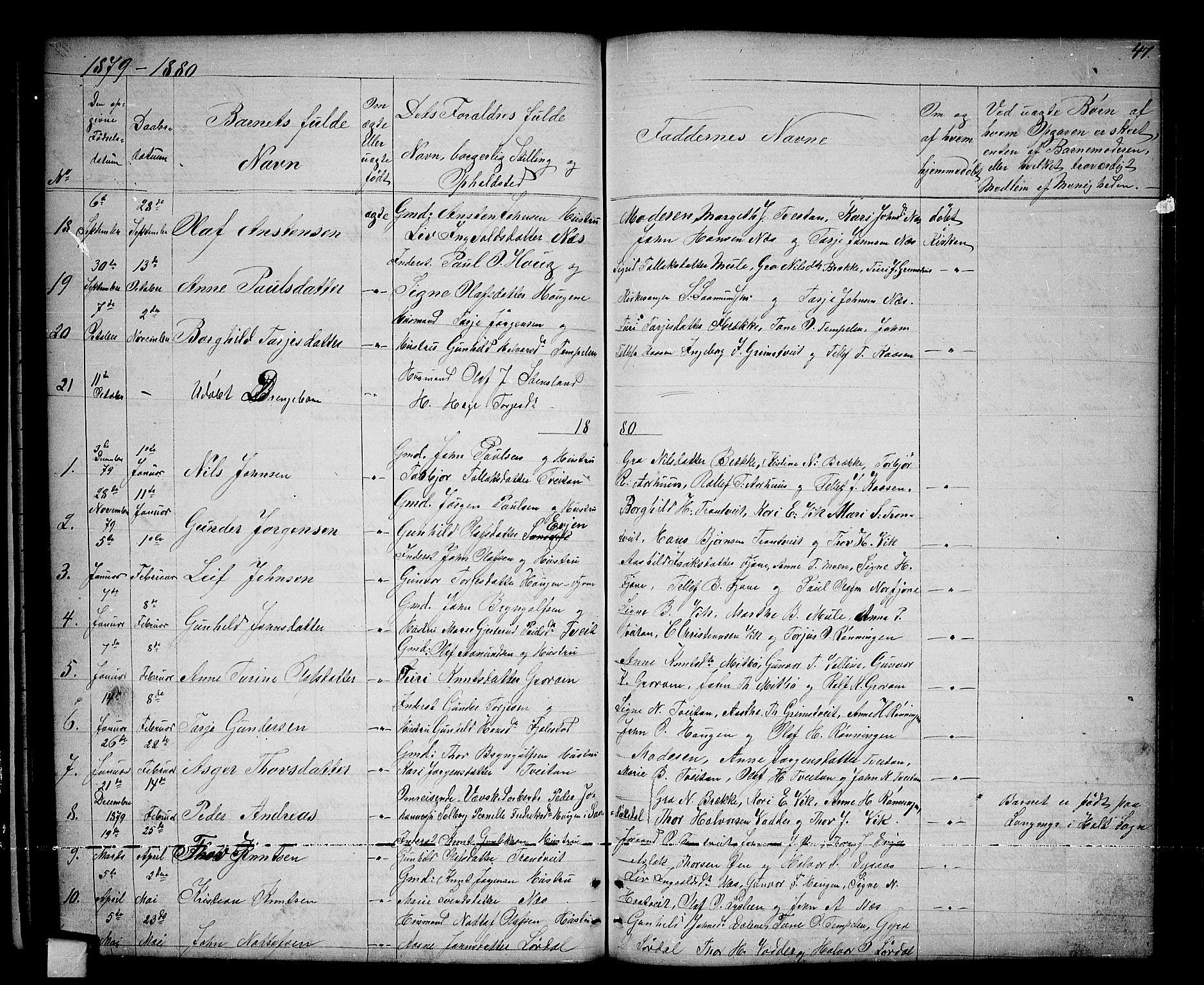 SAKO, Nissedal kirkebøker, G/Ga/L0002: Klokkerbok nr. I 2, 1861-1887, s. 47