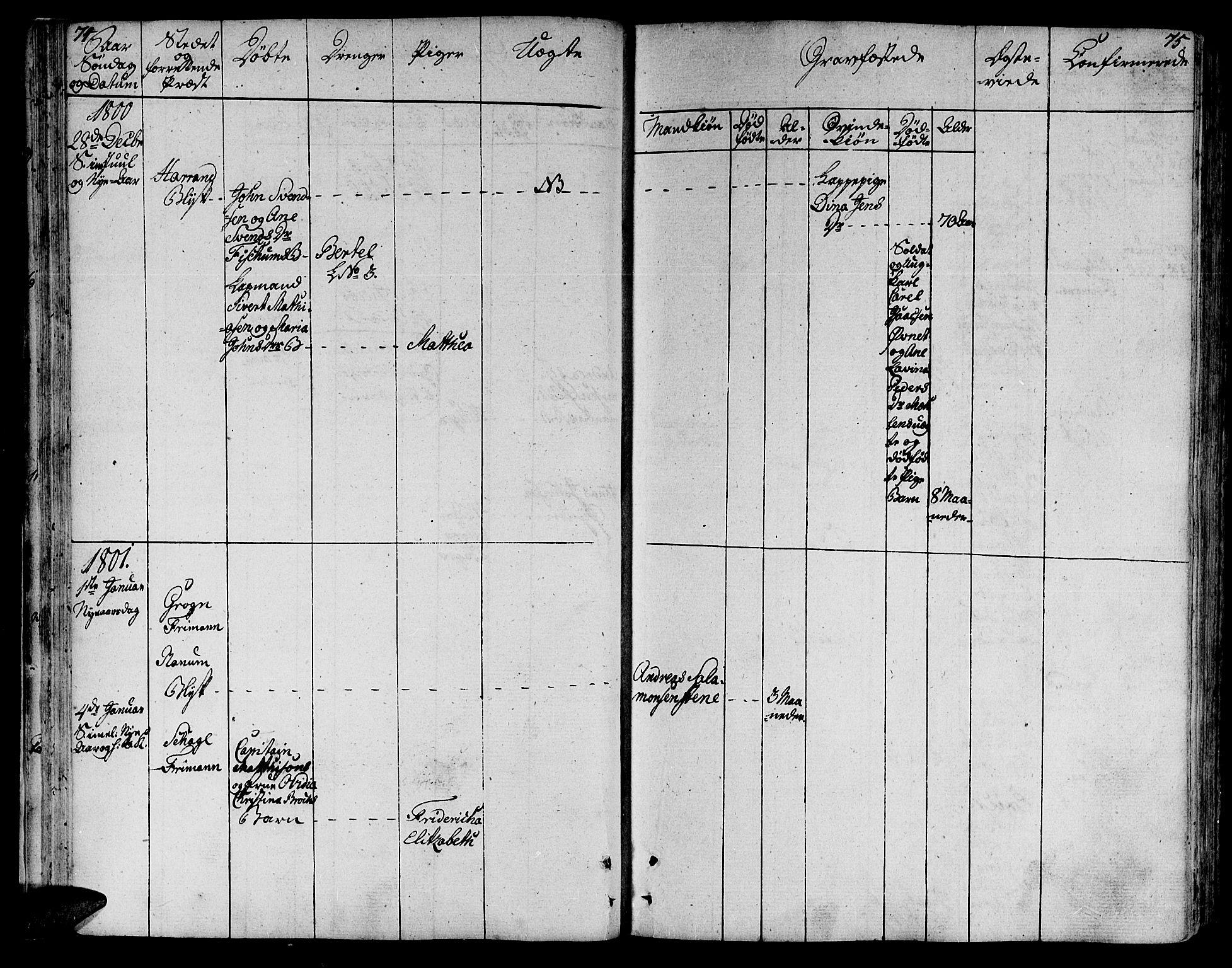 SAT, Ministerialprotokoller, klokkerbøker og fødselsregistre - Nord-Trøndelag, 764/L0545: Ministerialbok nr. 764A05, 1799-1816, s. 74-75