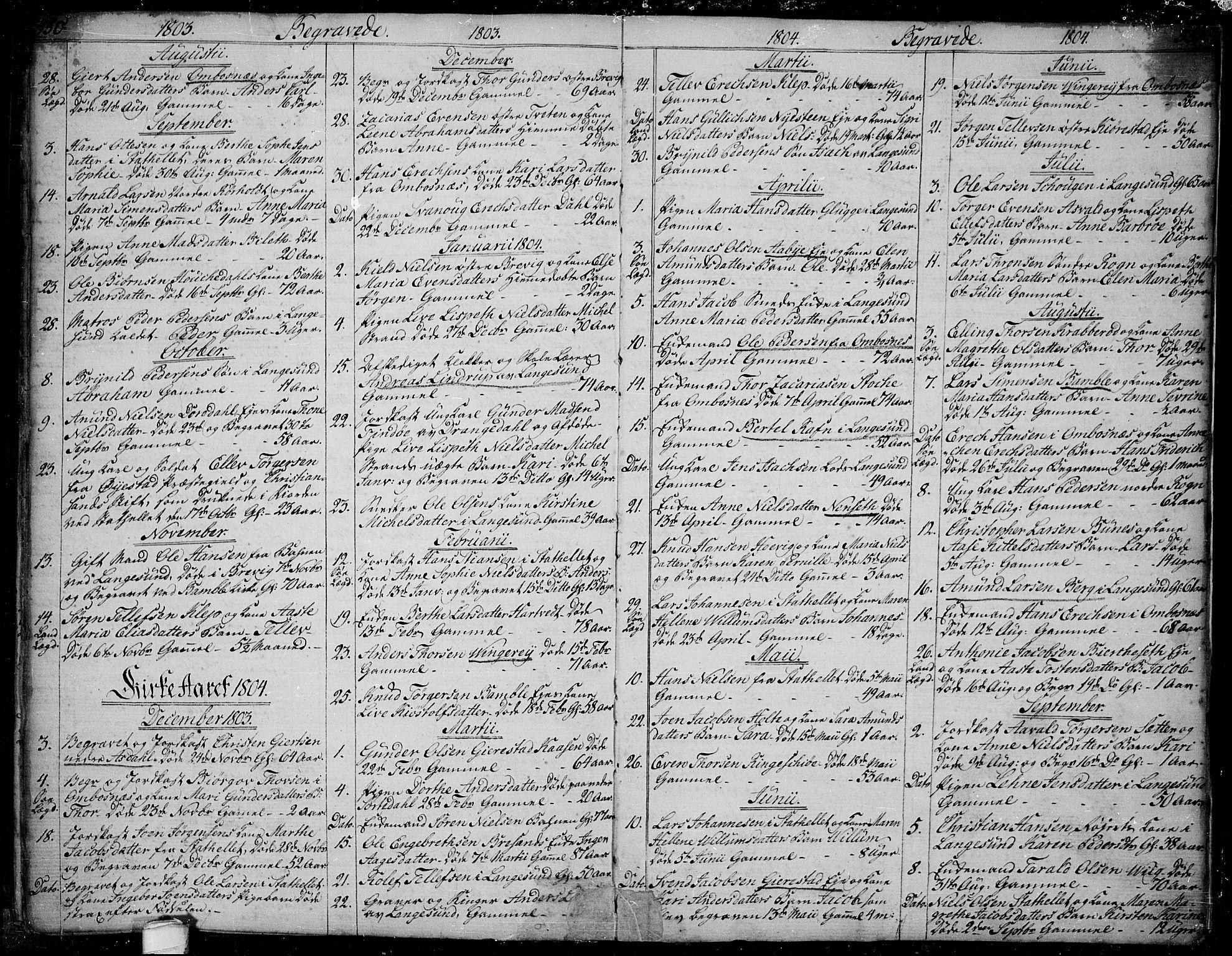 SAKO, Bamble kirkebøker, F/Fa/L0002: Ministerialbok nr. I 2, 1775-1814, s. 550-551