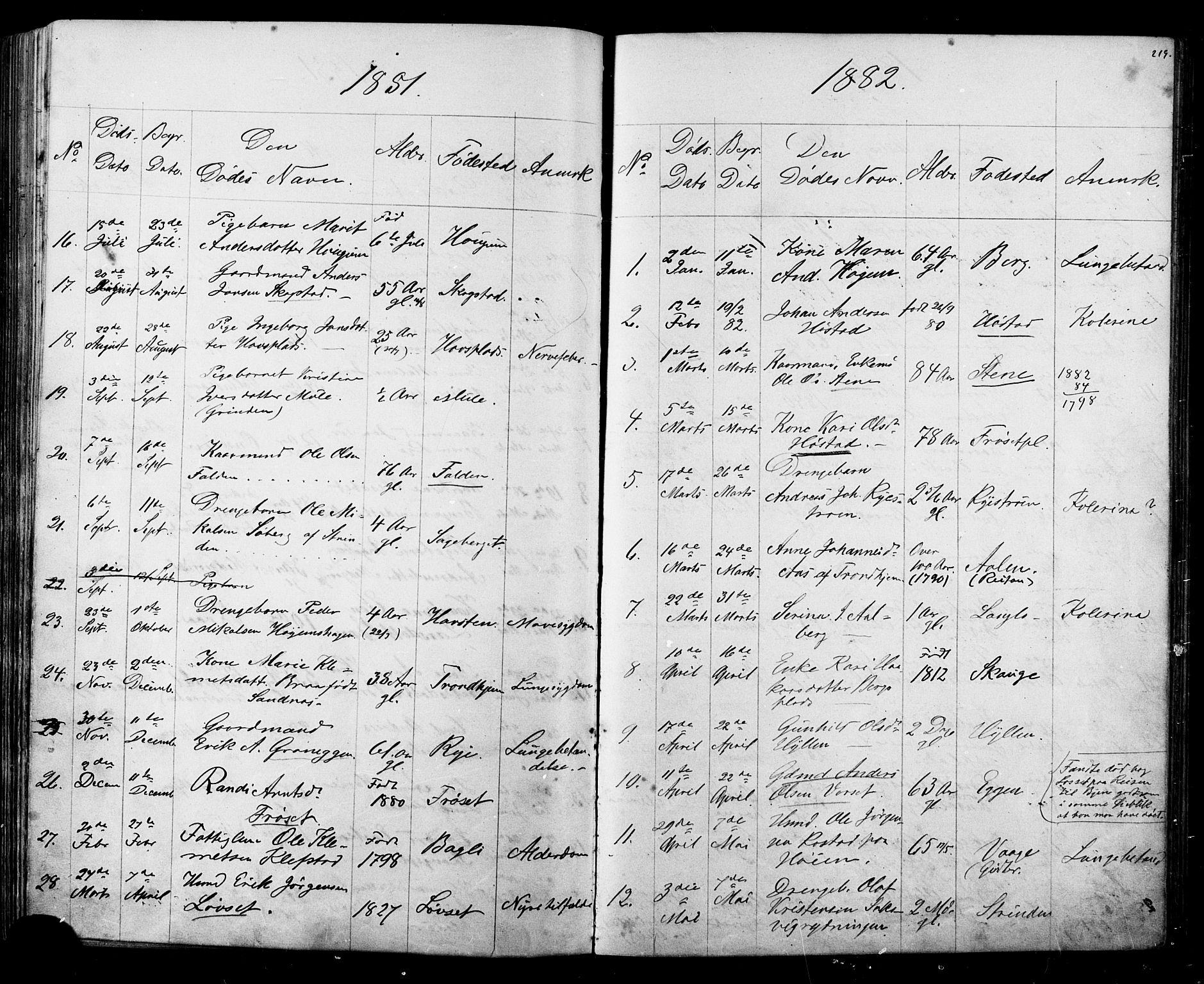 SAT, Ministerialprotokoller, klokkerbøker og fødselsregistre - Sør-Trøndelag, 612/L0387: Klokkerbok nr. 612C03, 1874-1908, s. 219