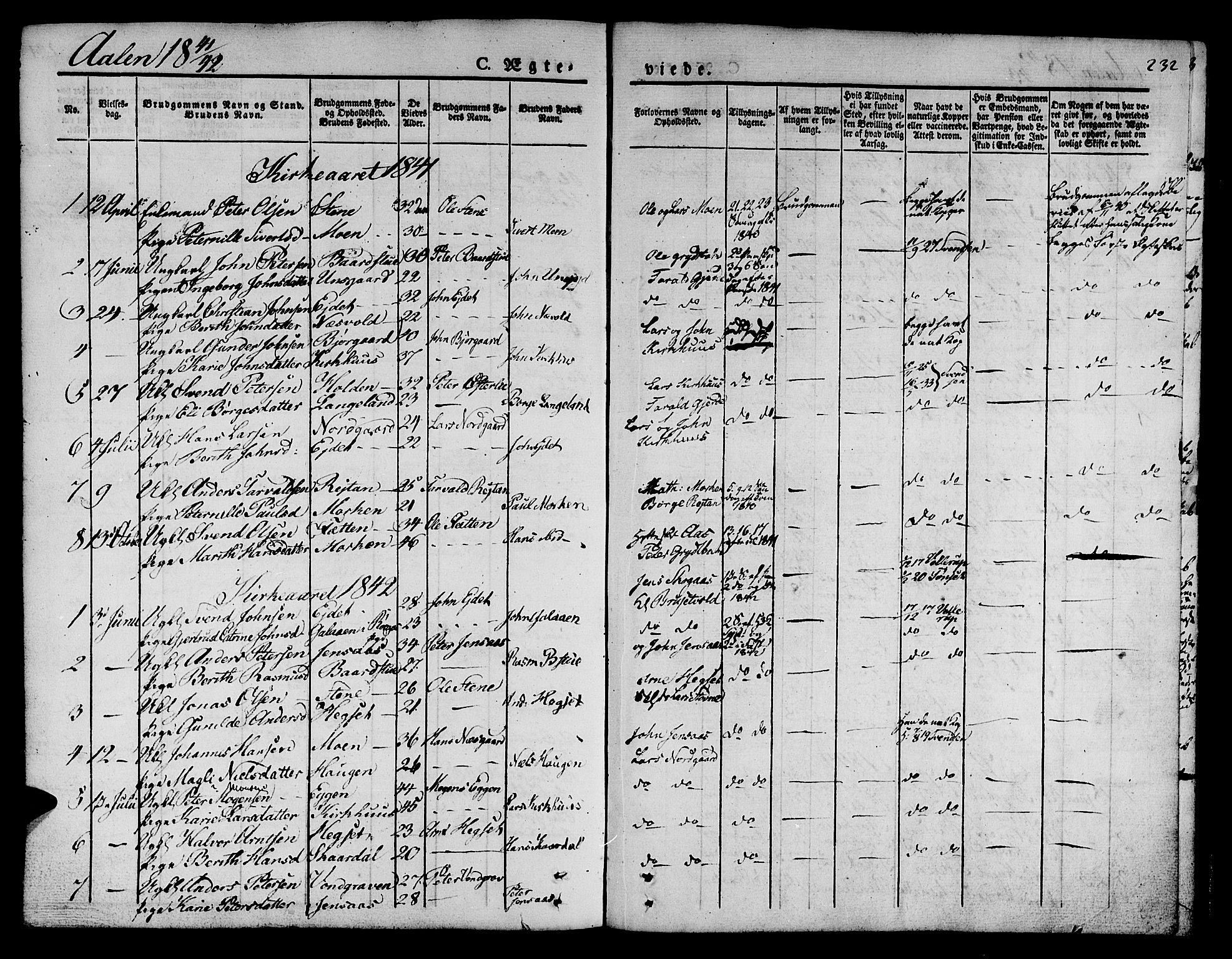 SAT, Ministerialprotokoller, klokkerbøker og fødselsregistre - Sør-Trøndelag, 685/L0959: Ministerialbok nr. 685A04 /3, 1829-1845, s. 232