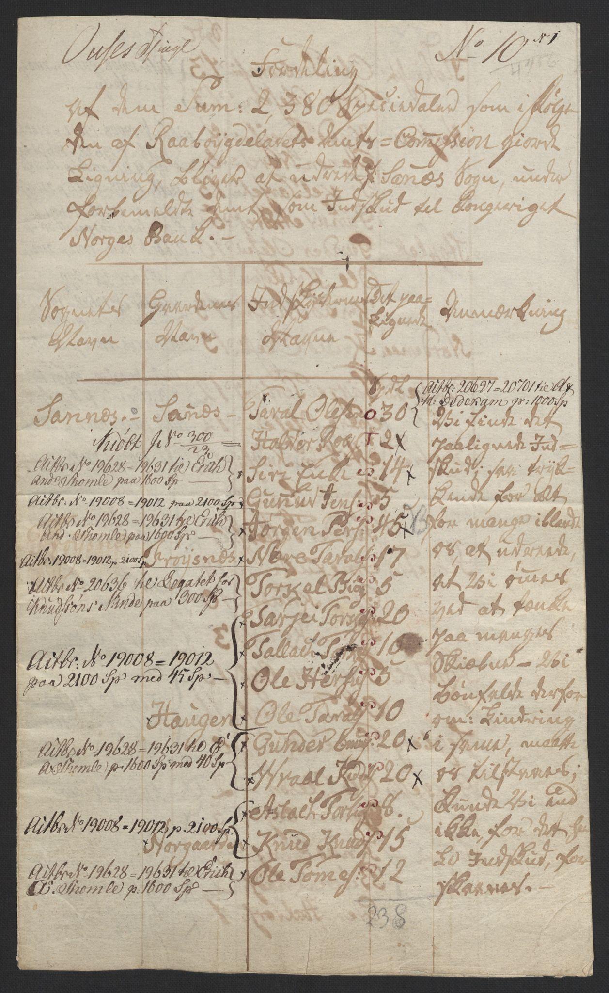 NOBA, Norges Bank/Sølvskatten 1816*, 1816-1823, s. 19