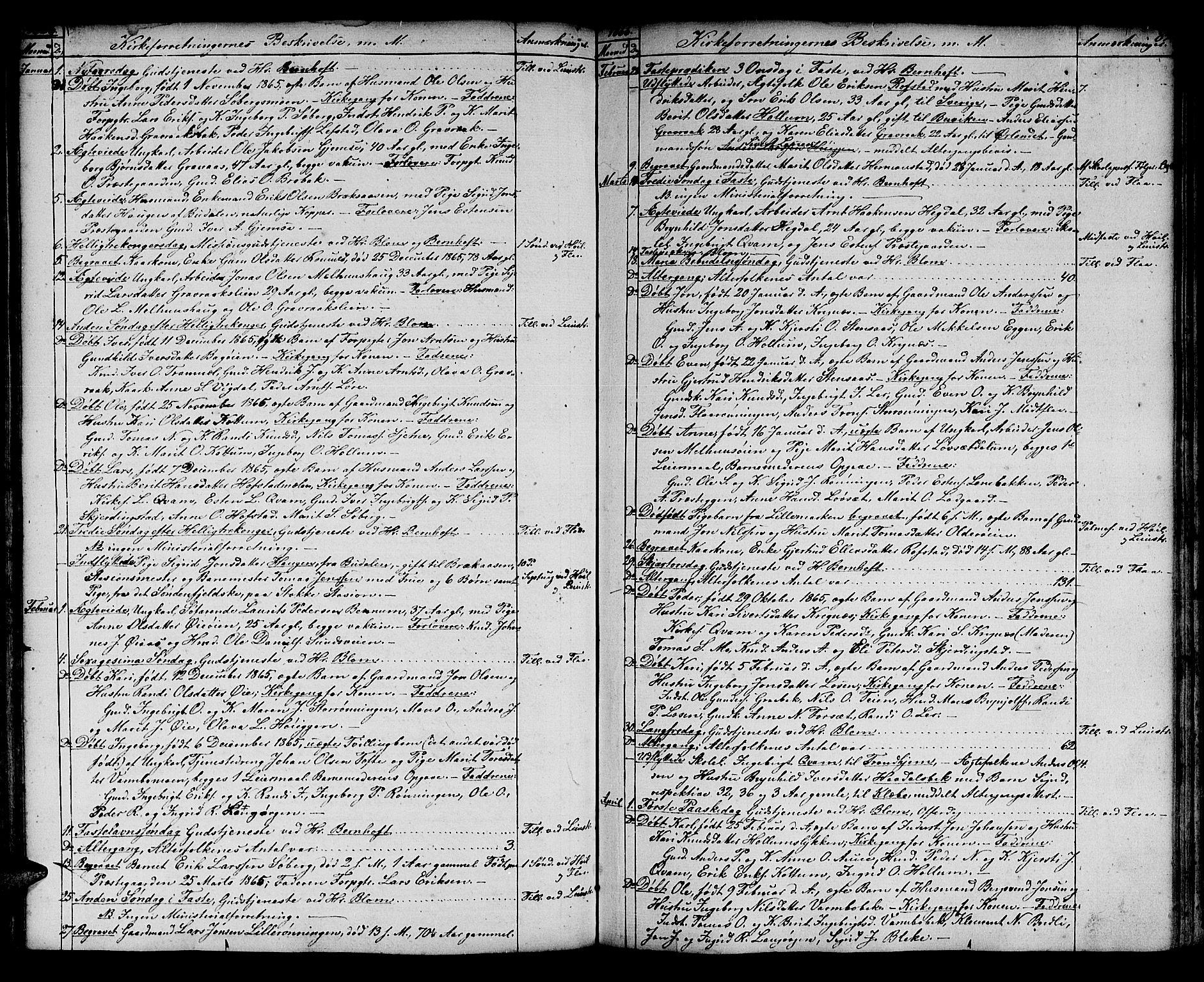 SAT, Ministerialprotokoller, klokkerbøker og fødselsregistre - Sør-Trøndelag, 691/L1093: Klokkerbok nr. 691C04, 1852-1879, s. 84