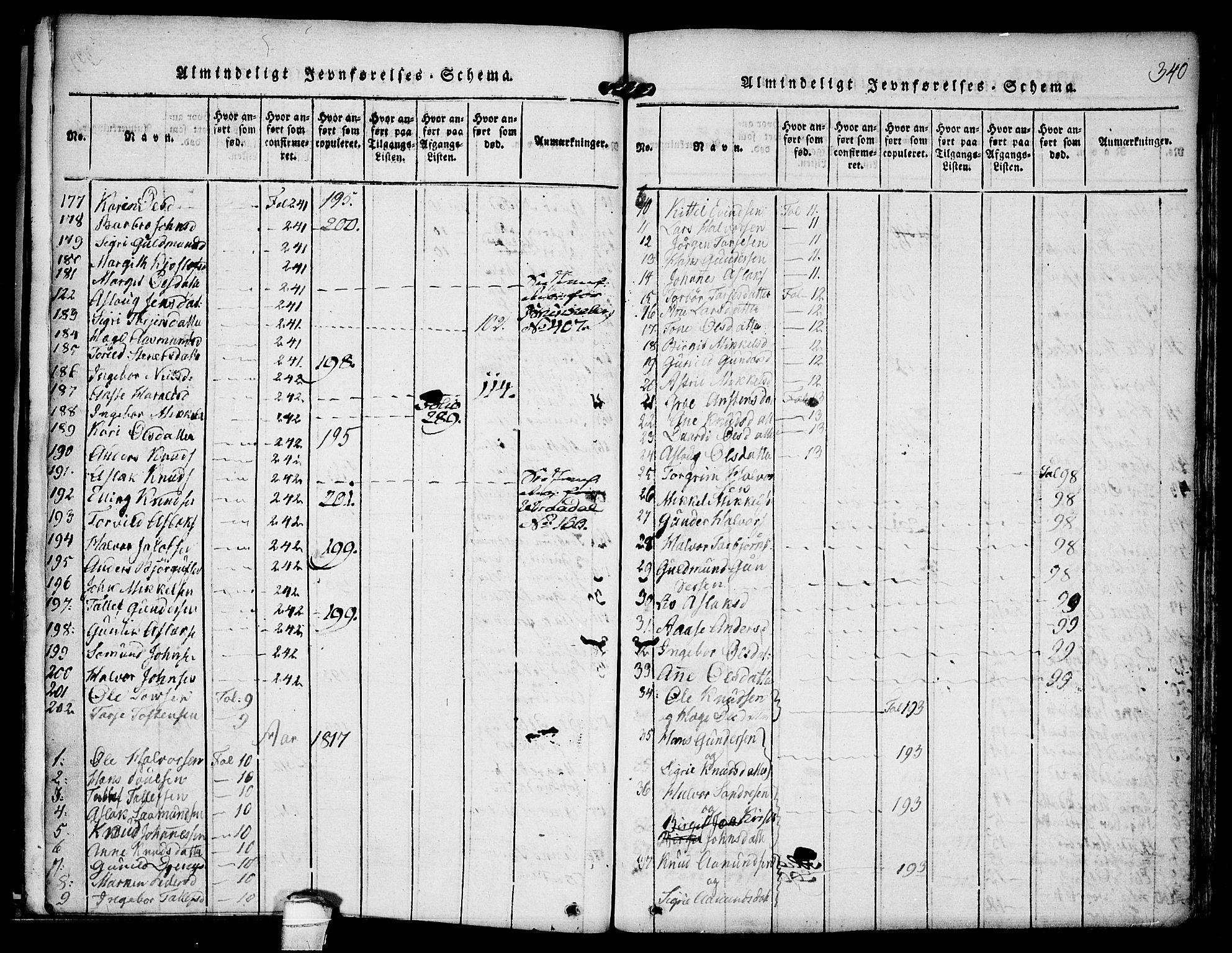 SAKO, Kviteseid kirkebøker, F/Fa/L0005: Ministerialbok nr. I 5, 1815-1836, s. 340