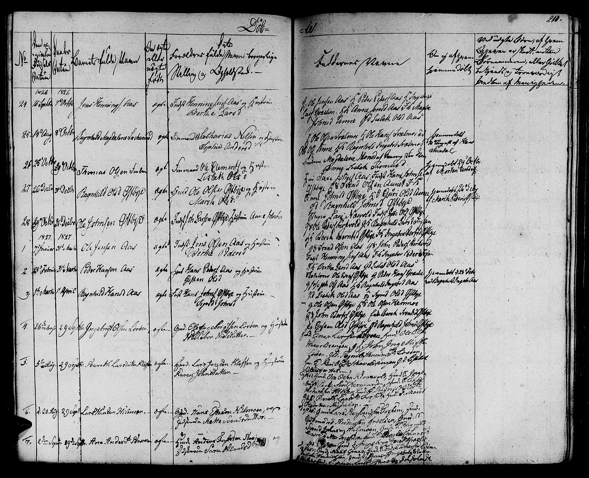 SAT, Ministerialprotokoller, klokkerbøker og fødselsregistre - Sør-Trøndelag, 695/L1144: Ministerialbok nr. 695A05 /2, 1824-1842, s. 210