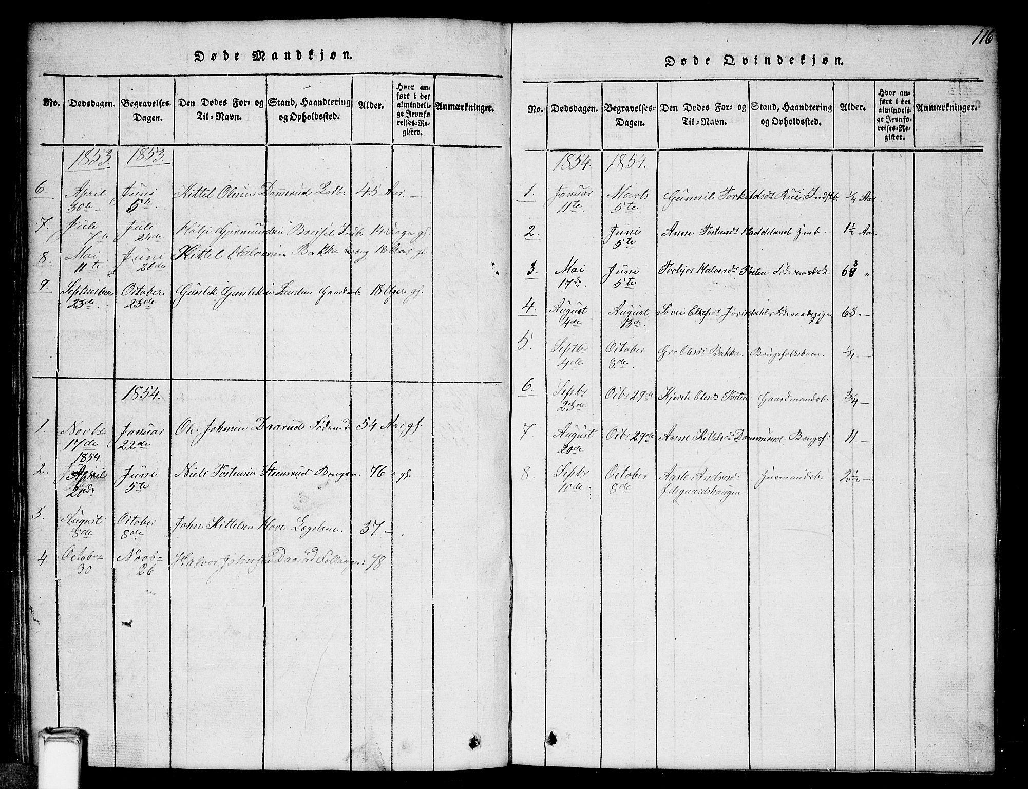 SAKO, Gransherad kirkebøker, G/Gb/L0001: Klokkerbok nr. II 1, 1815-1860, s. 116