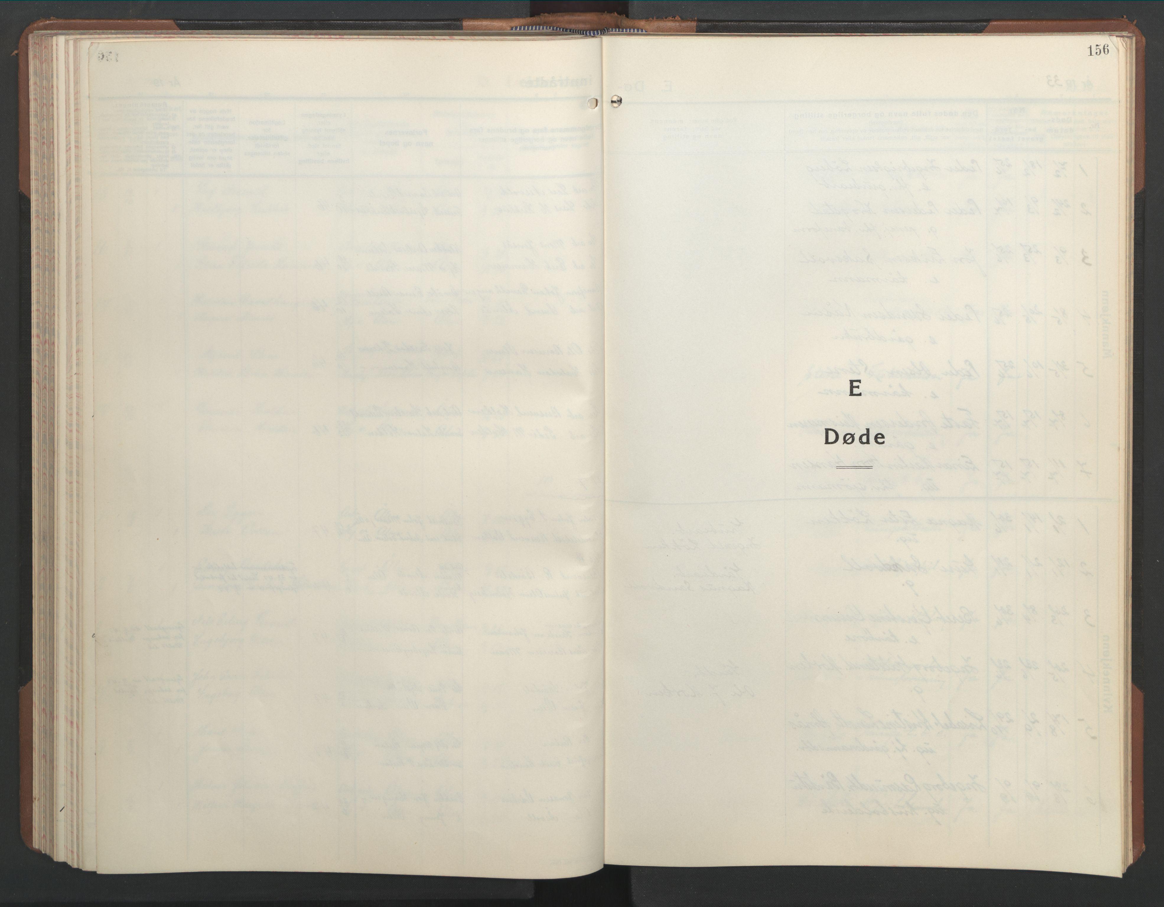 SAT, Ministerialprotokoller, klokkerbøker og fødselsregistre - Sør-Trøndelag, 686/L0986: Klokkerbok nr. 686C02, 1933-1950, s. 156