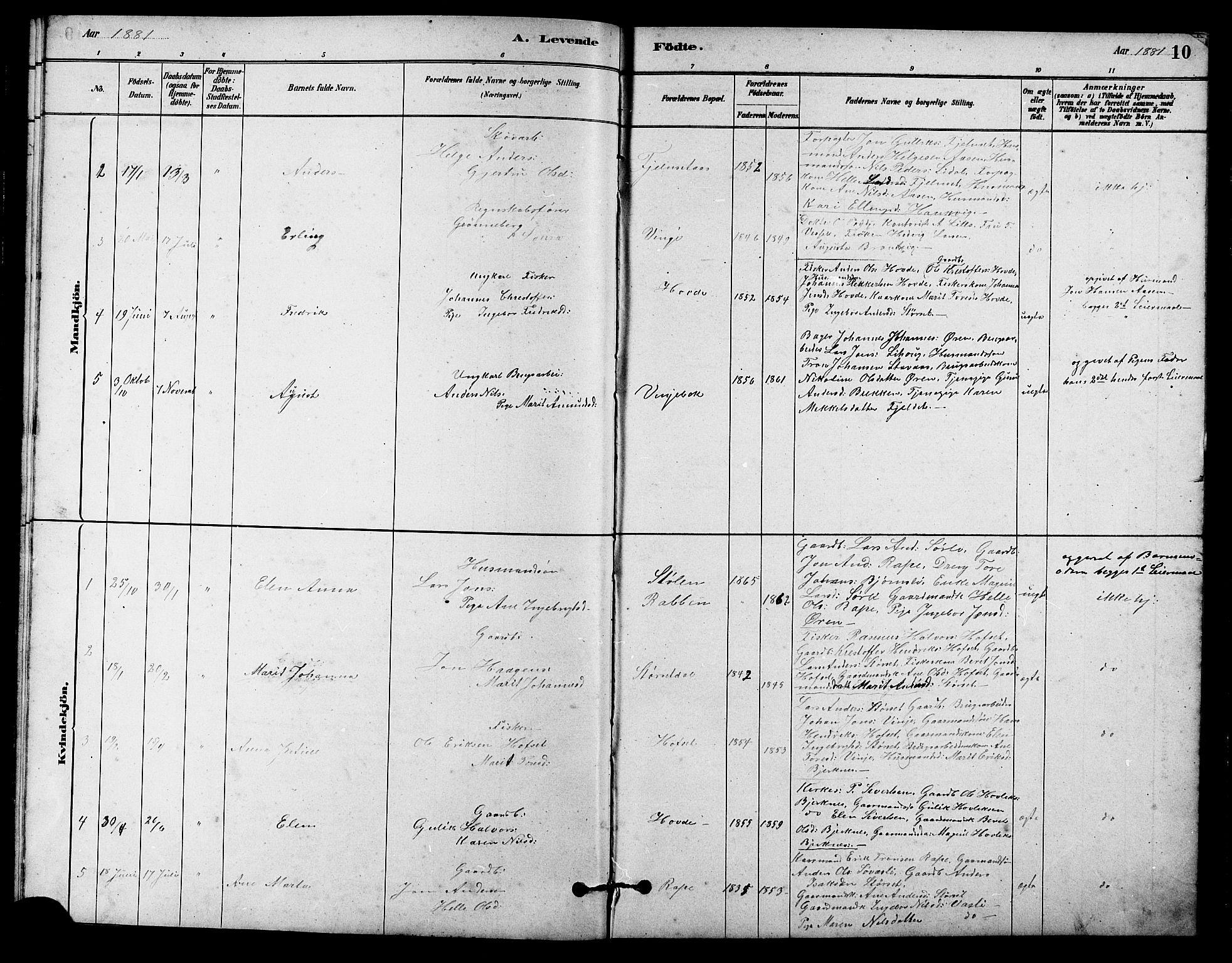 SAT, Ministerialprotokoller, klokkerbøker og fødselsregistre - Sør-Trøndelag, 631/L0514: Klokkerbok nr. 631C02, 1879-1912, s. 10