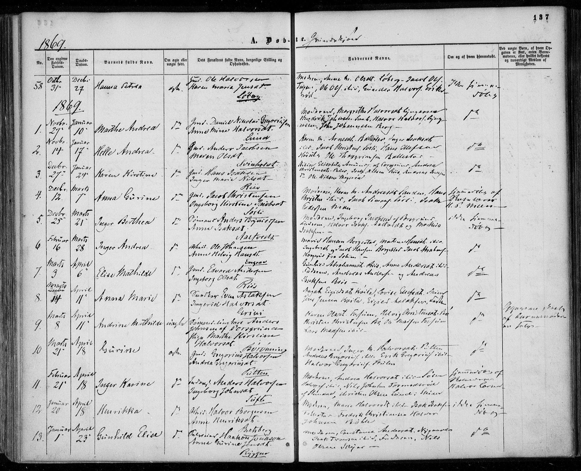 SAKO, Gjerpen kirkebøker, F/Fa/L0008a: Ministerialbok nr. 8A, 1857-1871, s. 137