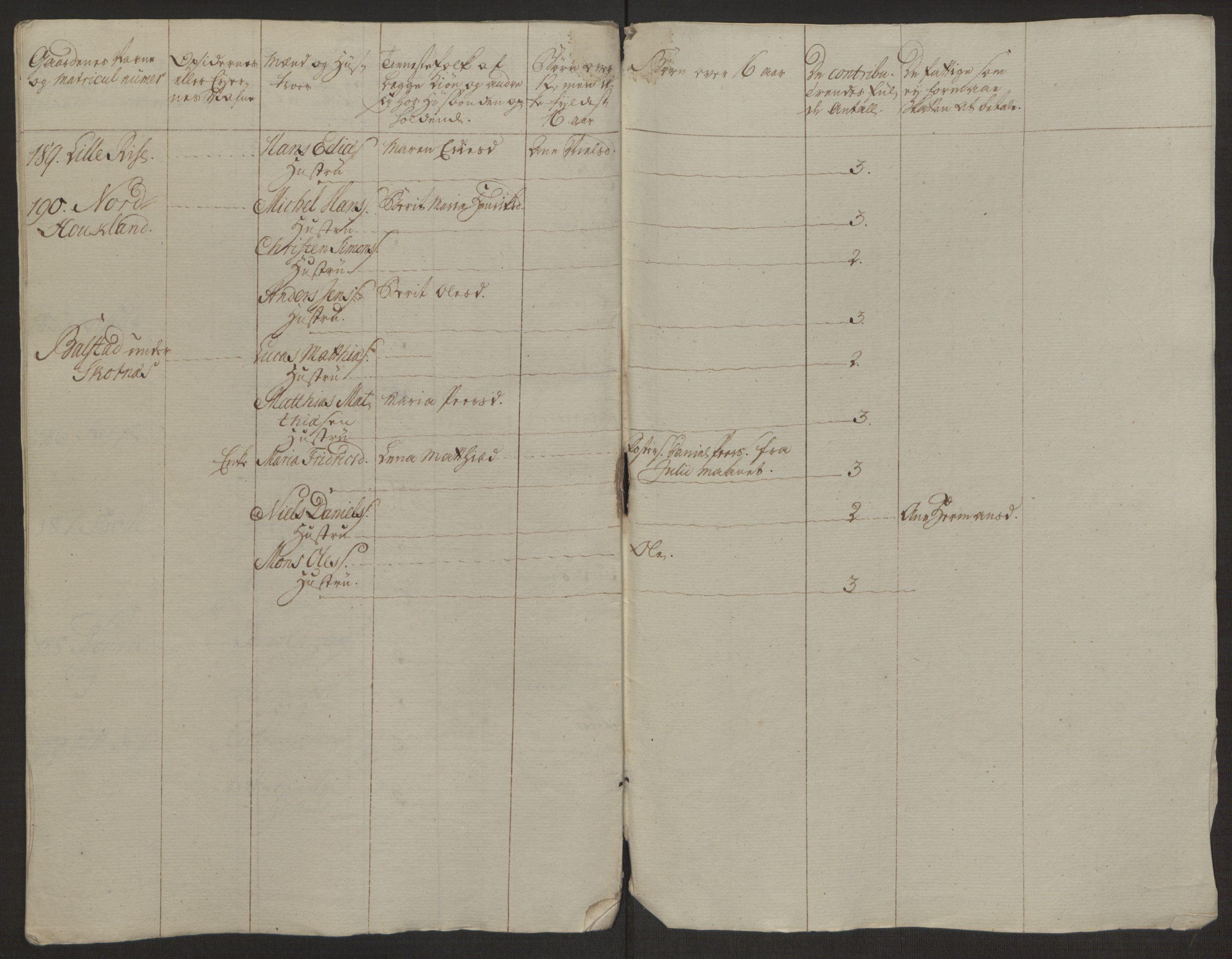 RA, Rentekammeret inntil 1814, Realistisk ordnet avdeling, Ol/L0022a: [Gg 10]: Ekstraskatten, 23.09.1762. Nordlands amt, 1763-1769, s. 274