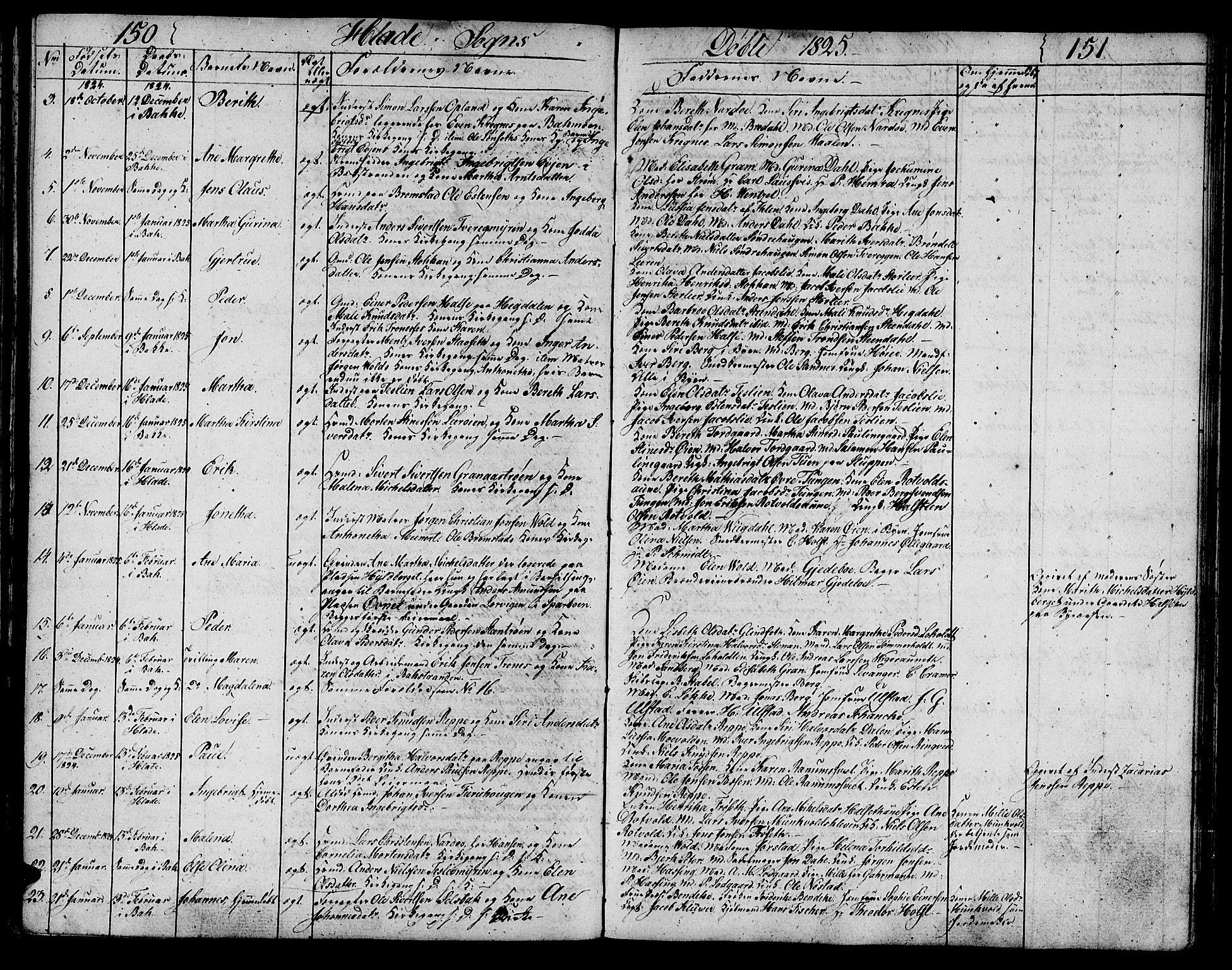 SAT, Ministerialprotokoller, klokkerbøker og fødselsregistre - Sør-Trøndelag, 606/L0306: Klokkerbok nr. 606C02, 1797-1829, s. 150-151