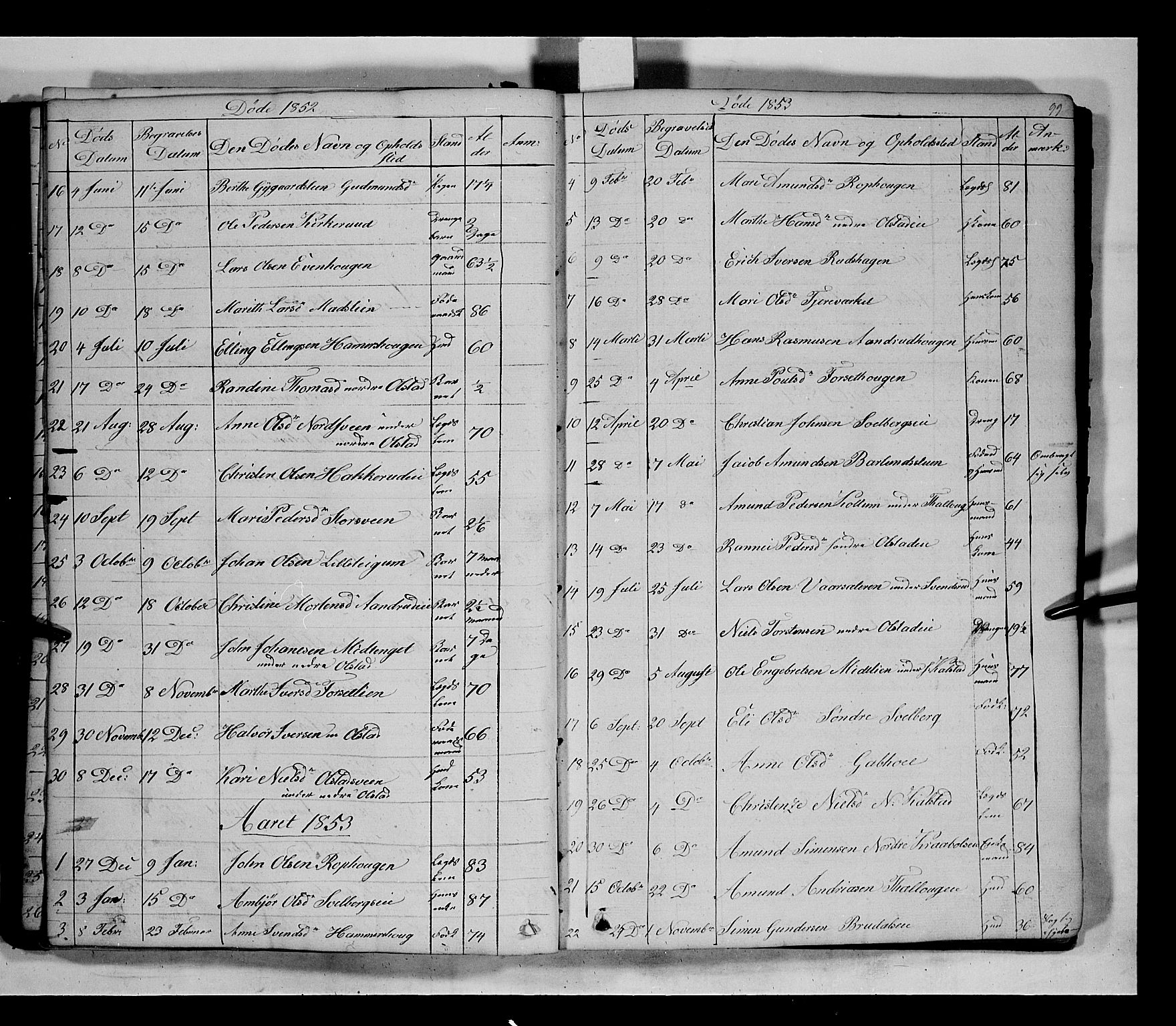 SAH, Gausdal prestekontor, Klokkerbok nr. 5, 1846-1867, s. 99