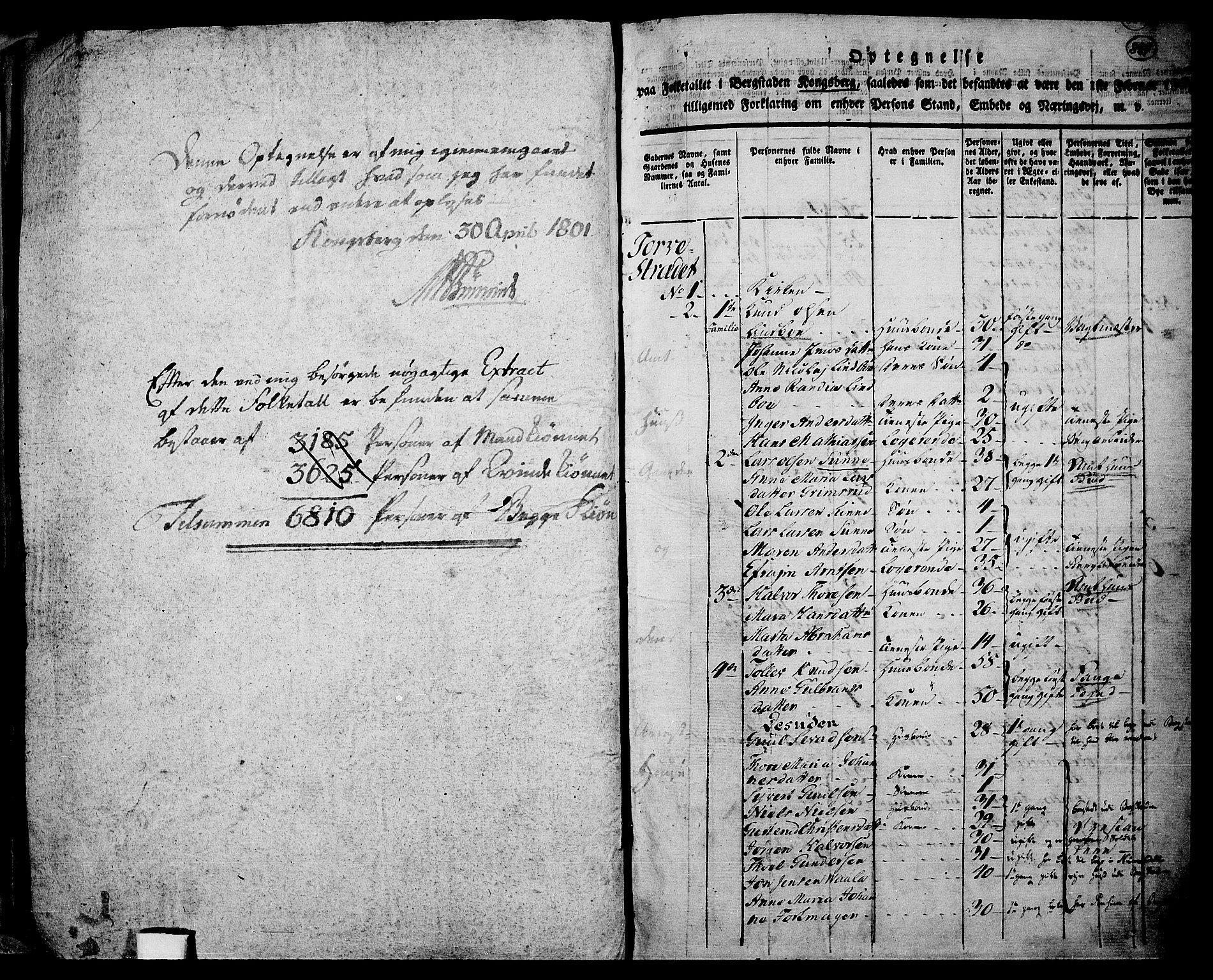 RA, Folketelling 1801 for 0604P Kongsberg prestegjeld, 1801, s. 881a