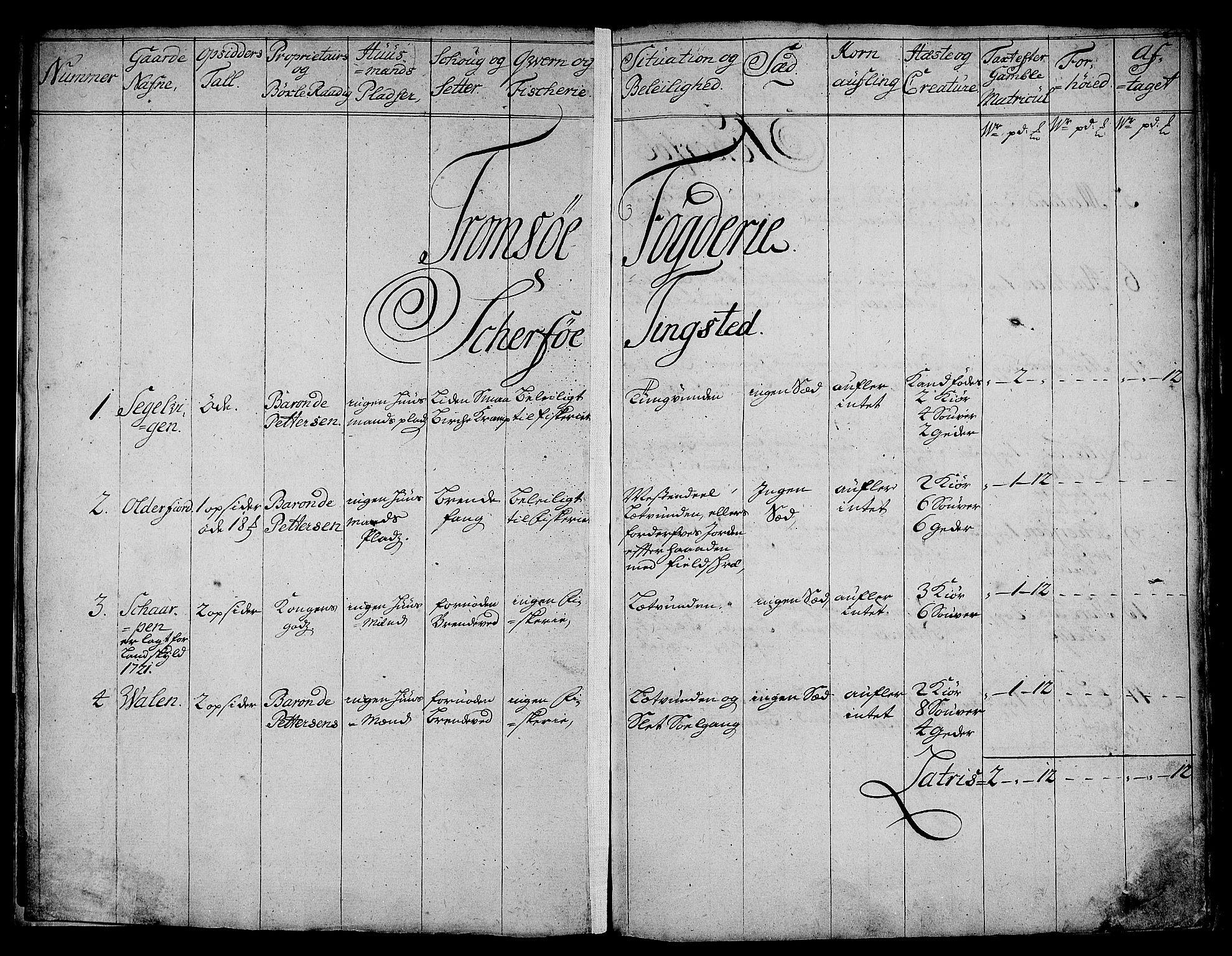 RA, Rentekammeret inntil 1814, Realistisk ordnet avdeling, N/Nb/Nbf/L0180: Troms eksaminasjonsprotokoll, 1723, s. 1b-2a