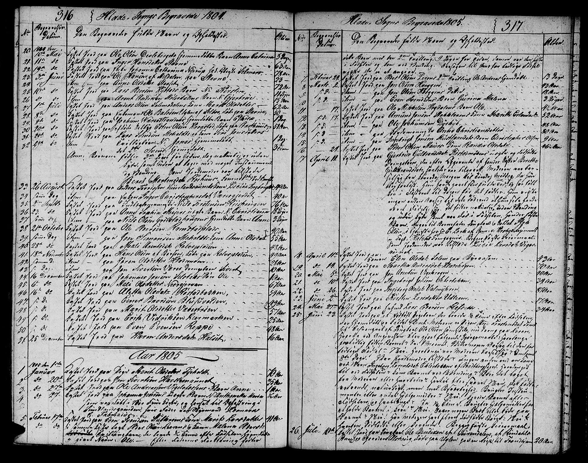 SAT, Ministerialprotokoller, klokkerbøker og fødselsregistre - Sør-Trøndelag, 606/L0306: Klokkerbok nr. 606C02, 1797-1829, s. 316-317