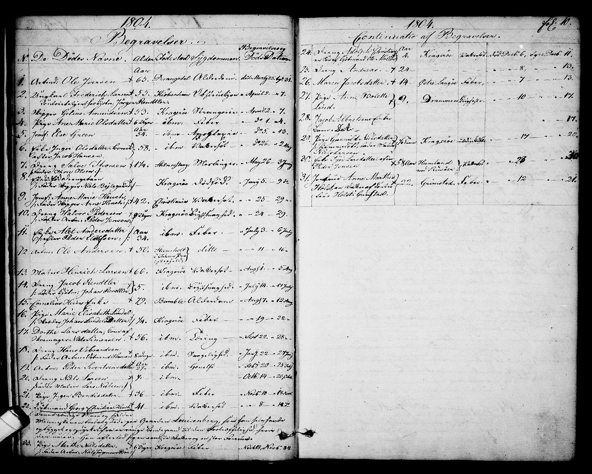 SAKO, Kragerø kirkebøker, F/Fa/L0003: Ministerialbok nr. 3, 1802-1813, s. 10