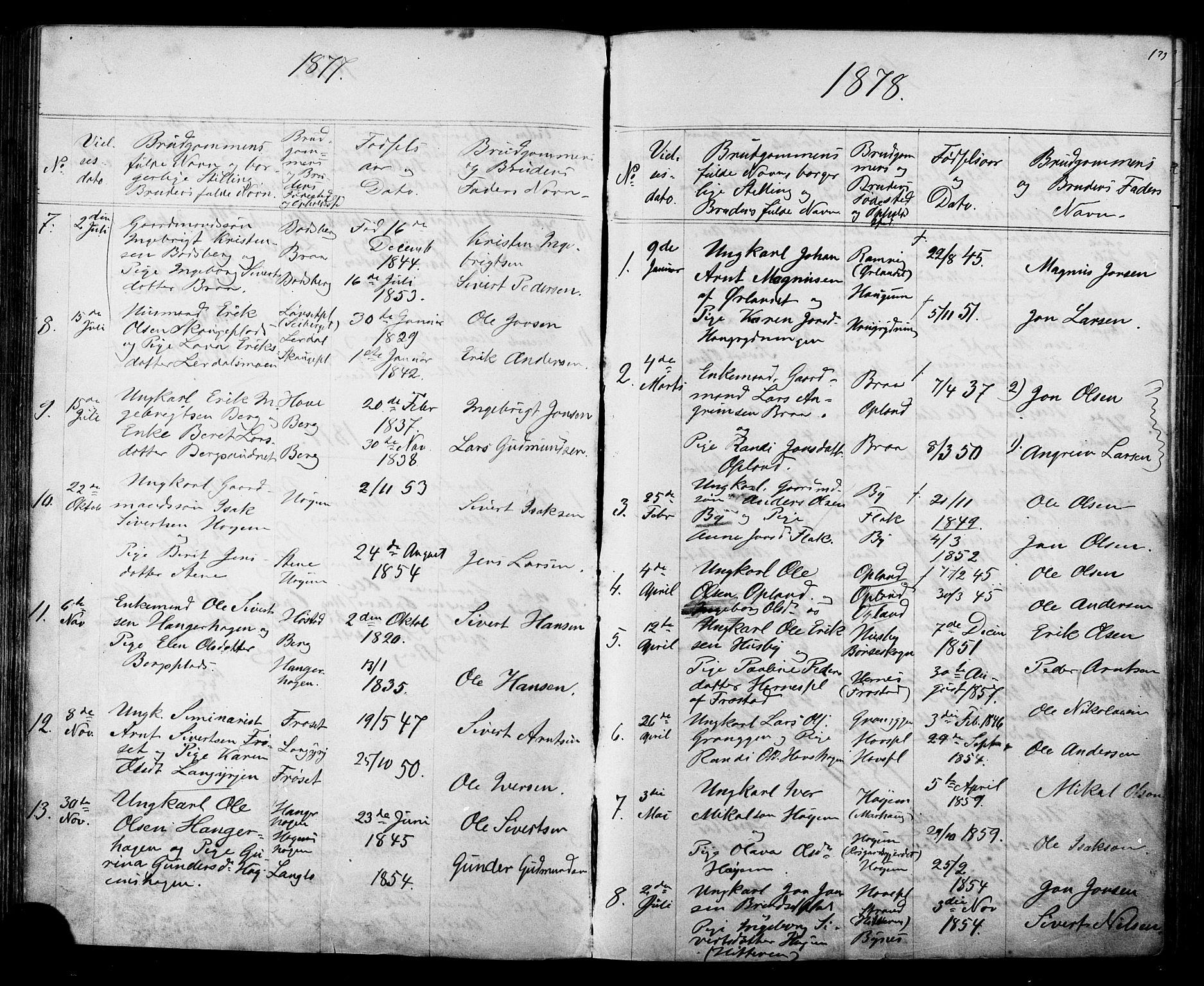 SAT, Ministerialprotokoller, klokkerbøker og fødselsregistre - Sør-Trøndelag, 612/L0387: Klokkerbok nr. 612C03, 1874-1908, s. 173