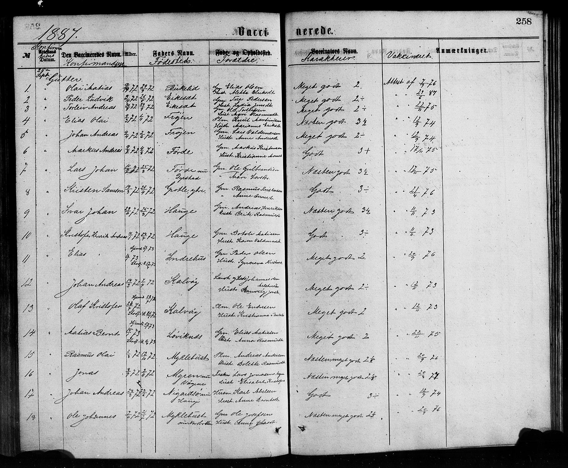SAB, Bremanger Sokneprestembete, H/Hab: Klokkerbok nr. A 2, 1866-1889, s. 258