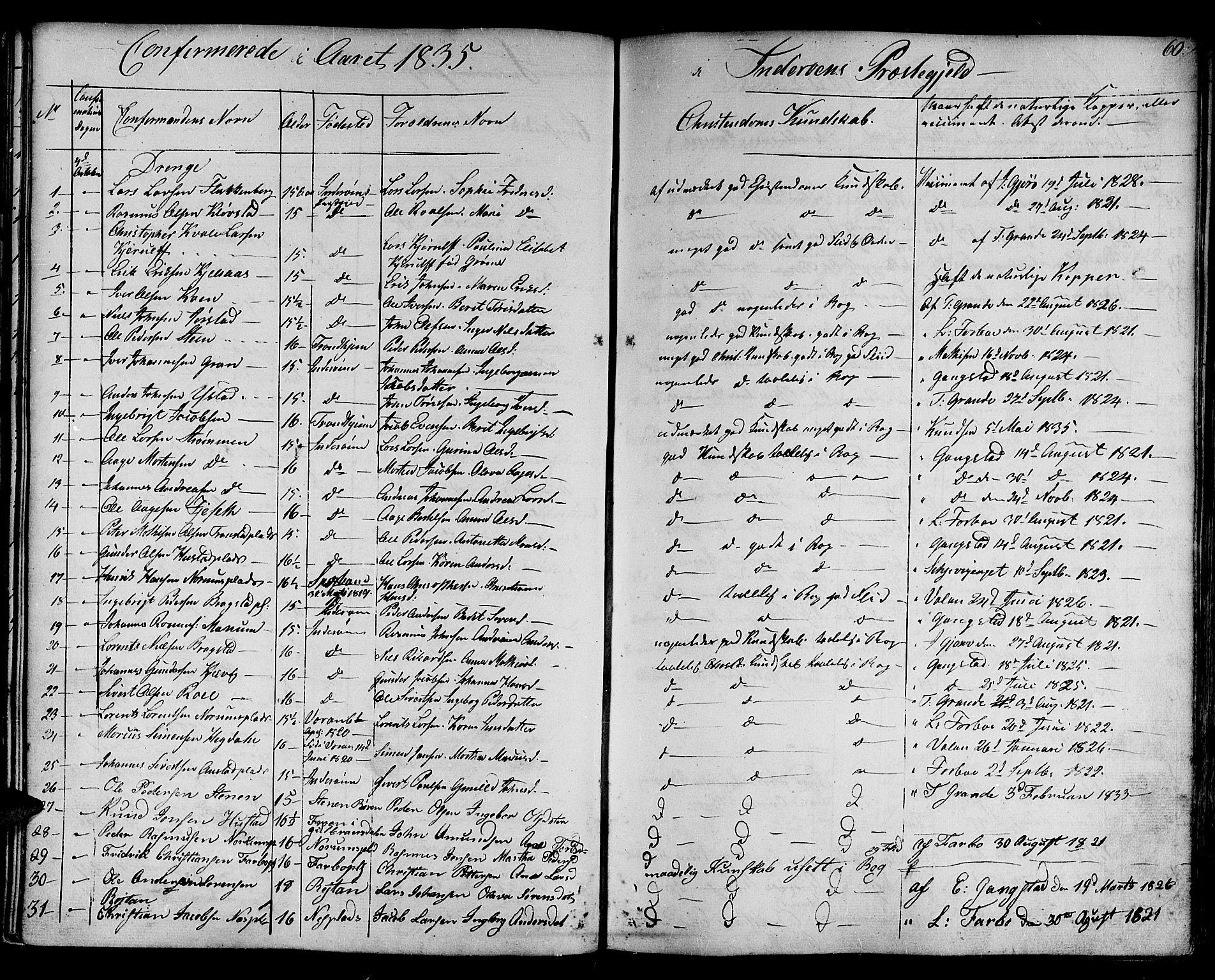 SAT, Ministerialprotokoller, klokkerbøker og fødselsregistre - Nord-Trøndelag, 730/L0277: Ministerialbok nr. 730A06 /1, 1830-1839, s. 60