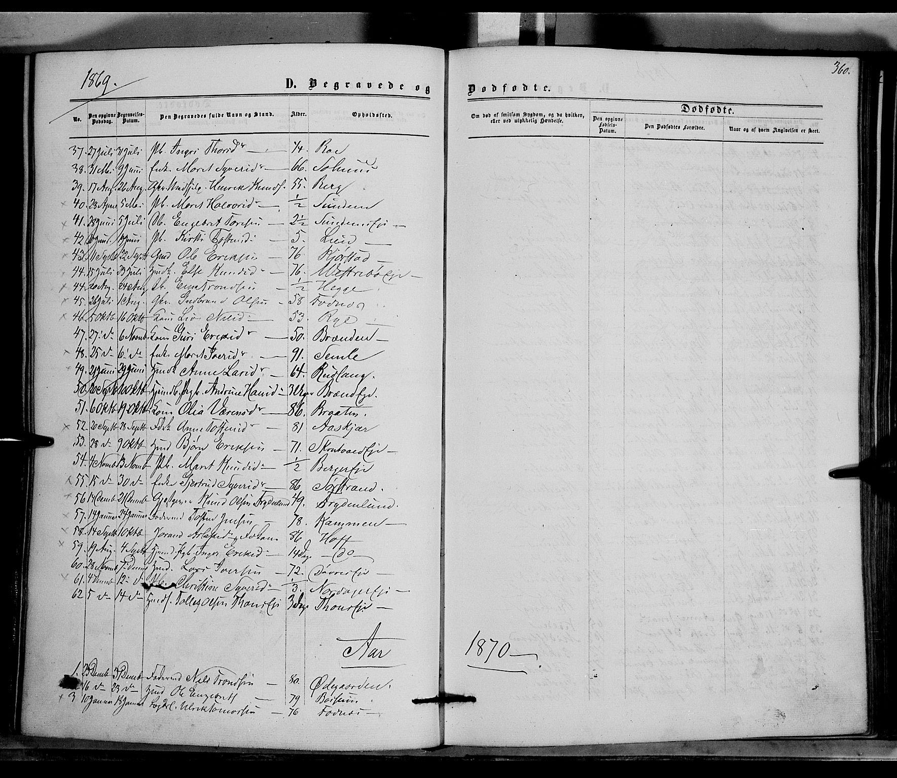 SAH, Nord-Aurdal prestekontor, Ministerialbok nr. 8, 1863-1875, s. 360