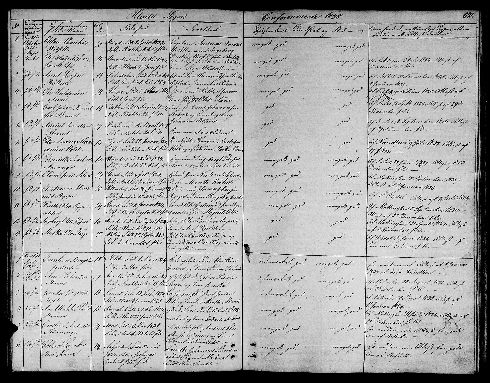 SAT, Ministerialprotokoller, klokkerbøker og fødselsregistre - Sør-Trøndelag, 606/L0308: Klokkerbok nr. 606C04, 1829-1840, s. 62