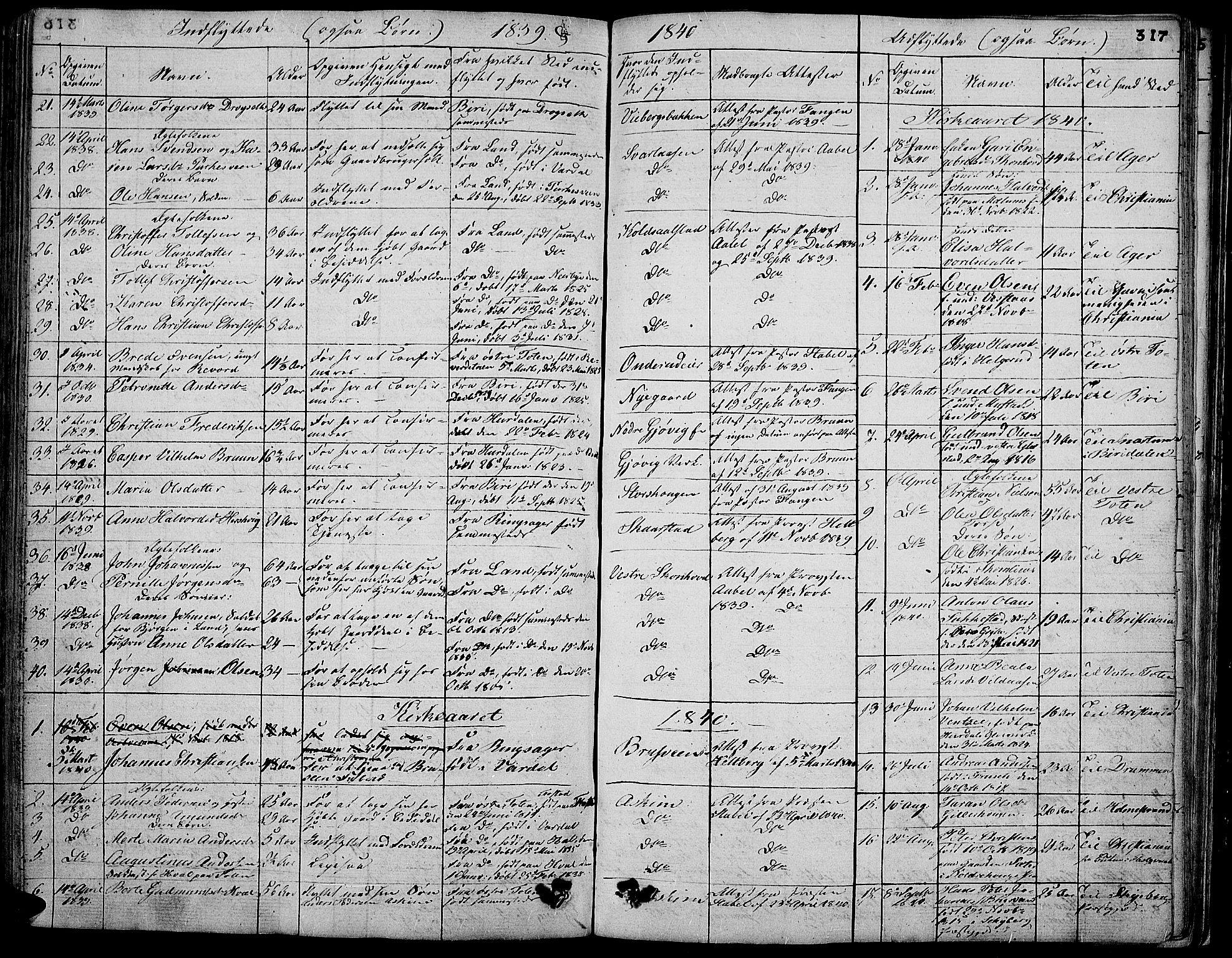 SAH, Vardal prestekontor, H/Ha/Hab/L0004: Klokkerbok nr. 4, 1831-1853, s. 317