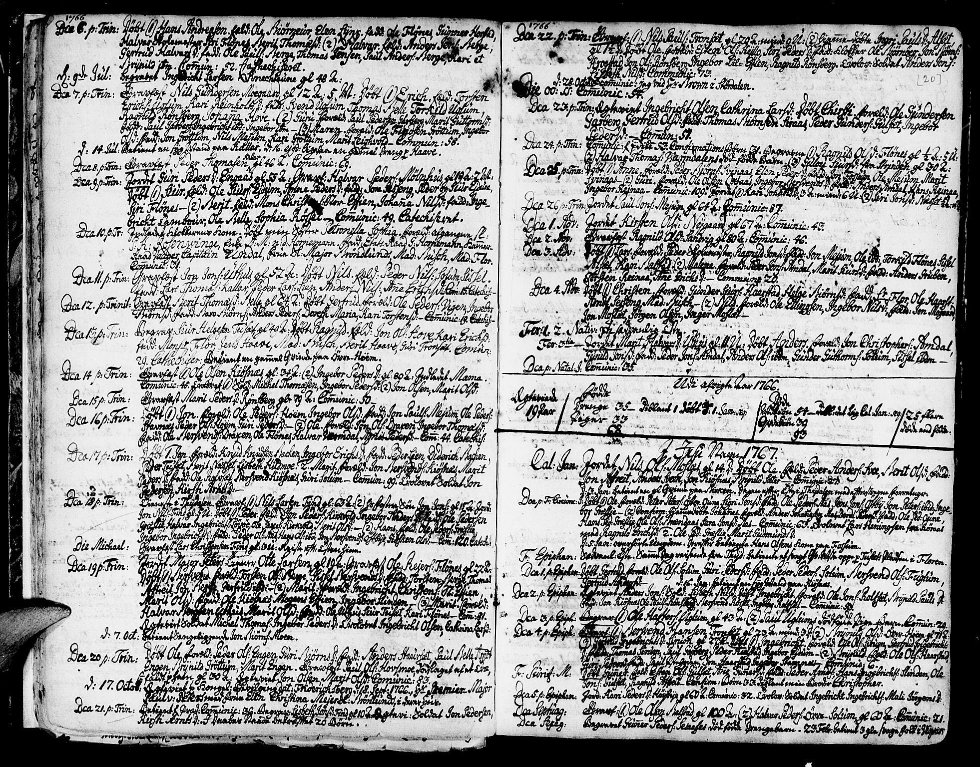 SAT, Ministerialprotokoller, klokkerbøker og fødselsregistre - Sør-Trøndelag, 695/L1138: Ministerialbok nr. 695A02 /1, 1757-1801, s. 20