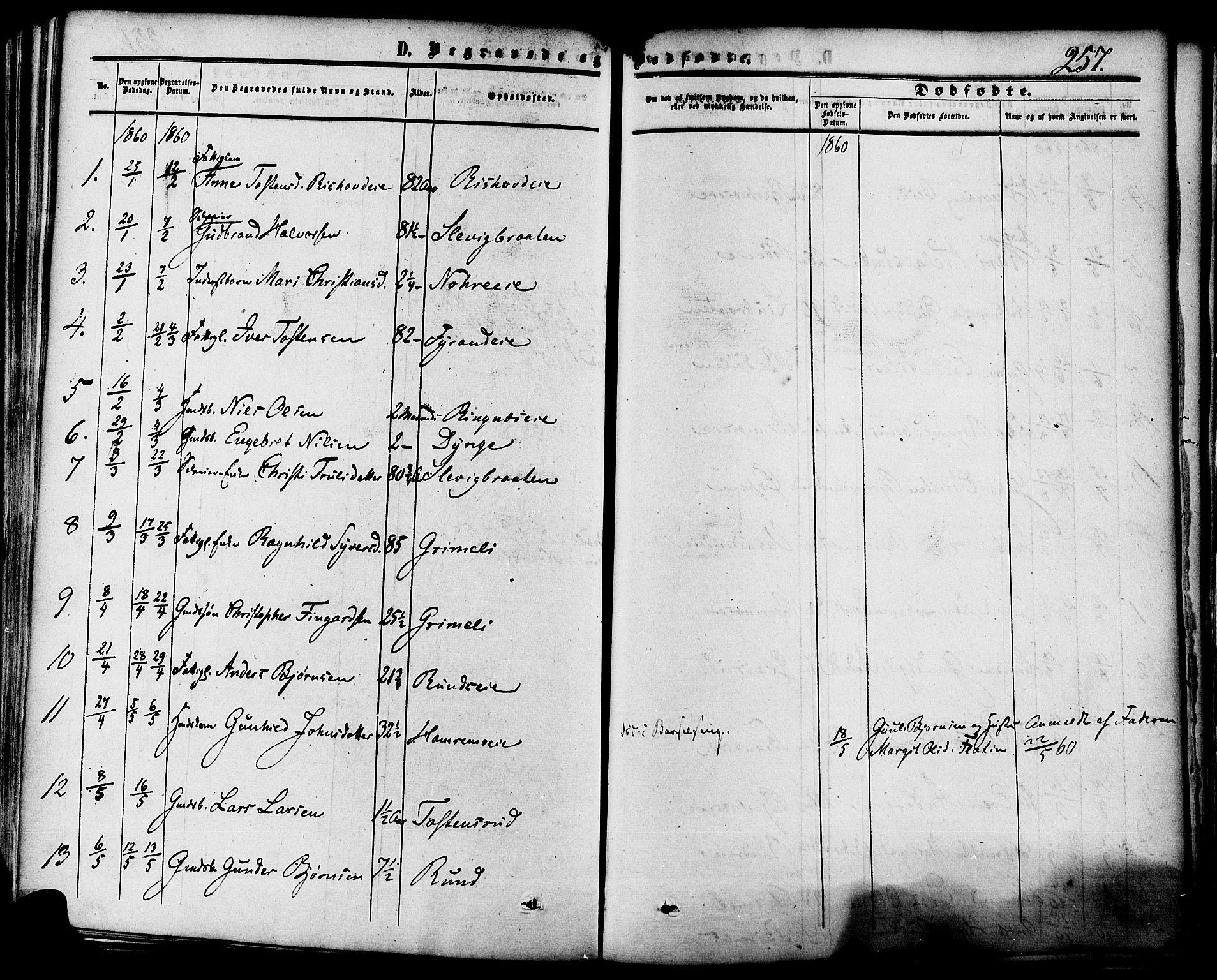 SAKO, Krødsherad kirkebøker, F/Fa/L0003: Ministerialbok nr. 3, 1851-1872, s. 257