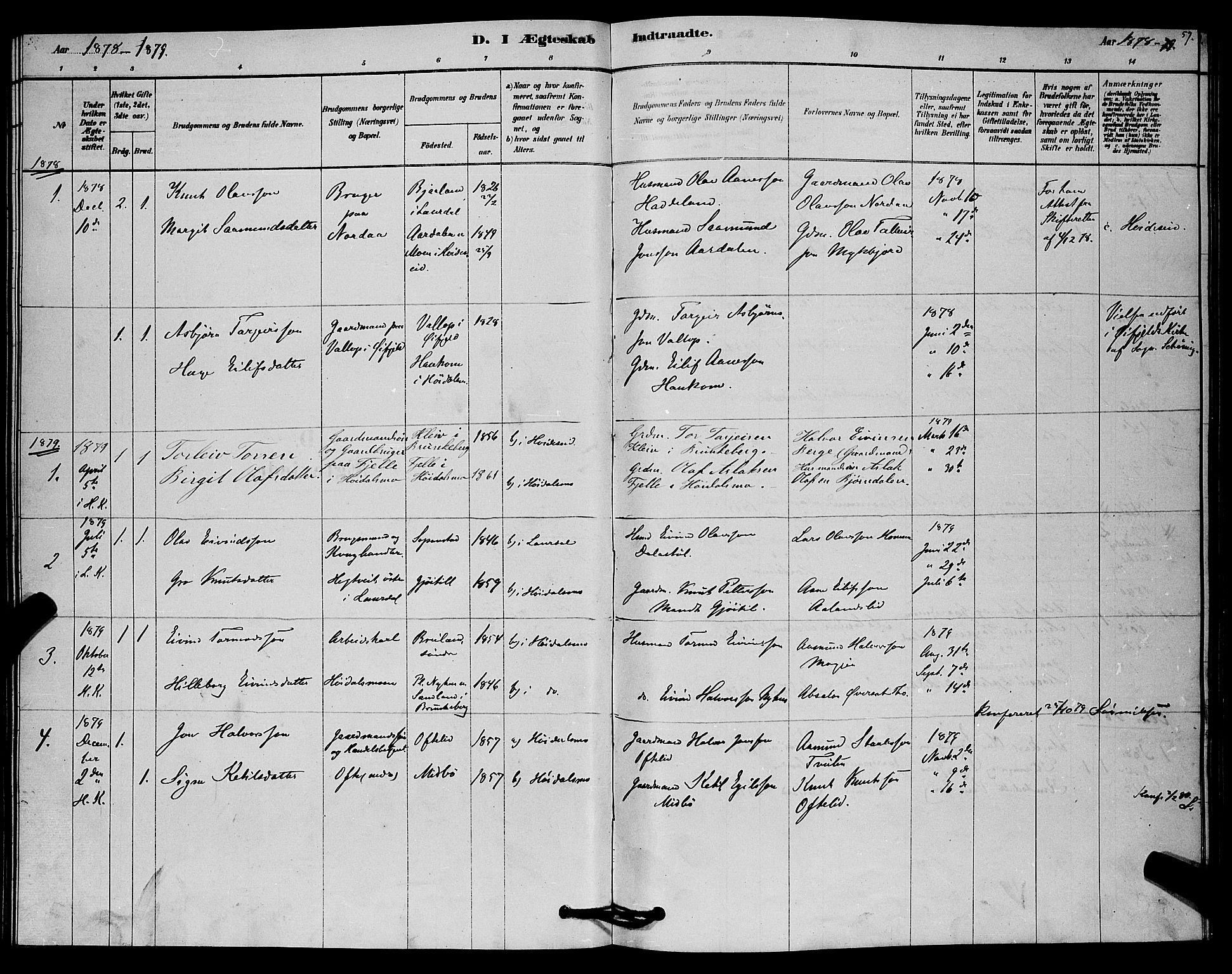 SAKO, Lårdal kirkebøker, G/Gc/L0003: Klokkerbok nr. III 3, 1878-1890, s. 57