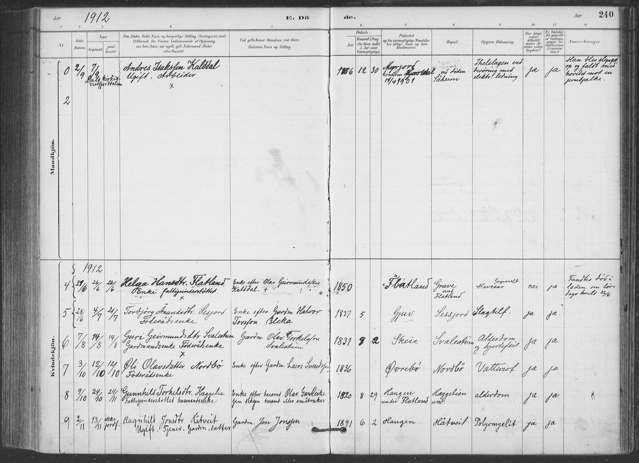 SAKO, Hjartdal kirkebøker, F/Fa/L0010: Ministerialbok nr. I 10, 1880-1929, s. 240