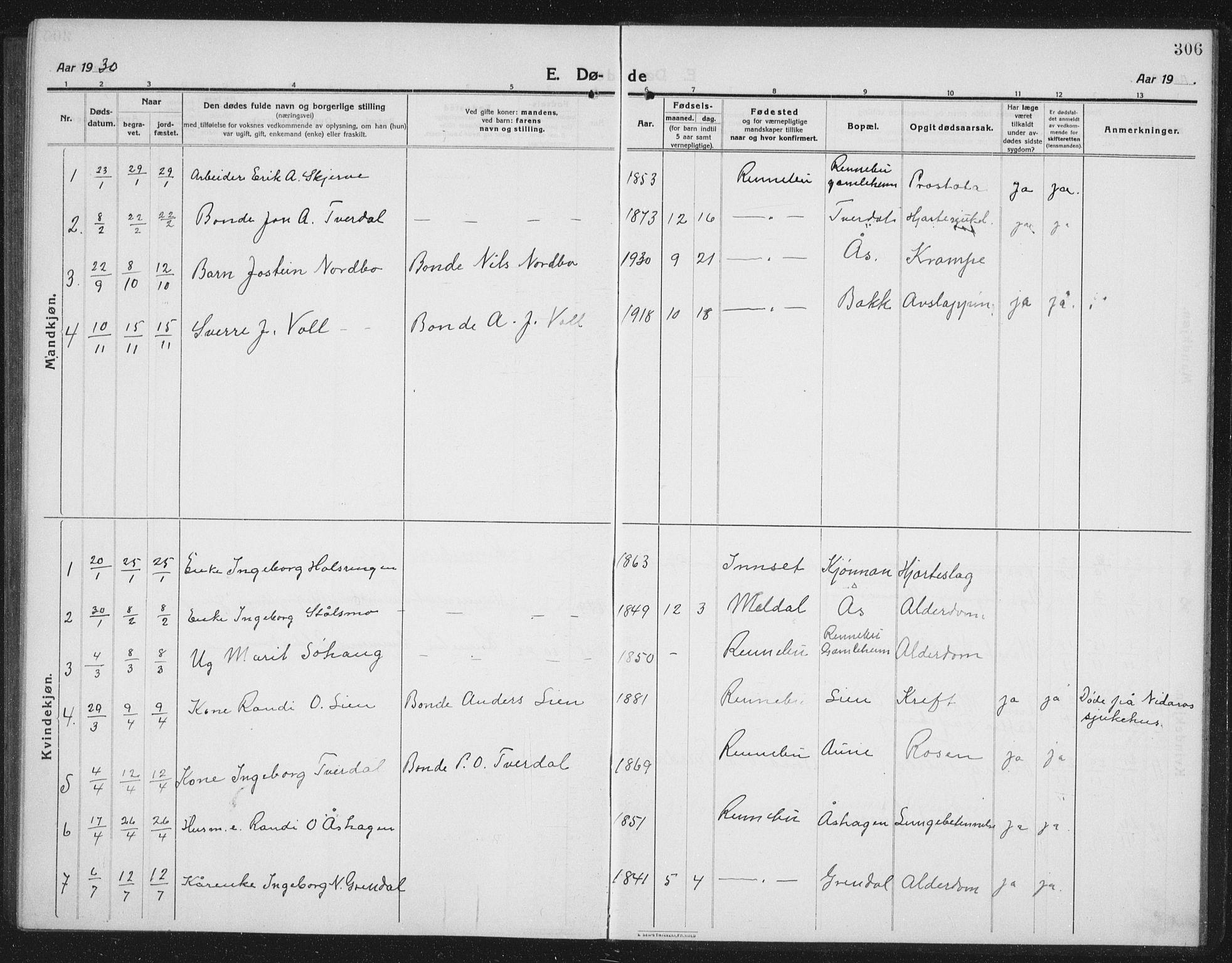 SAT, Ministerialprotokoller, klokkerbøker og fødselsregistre - Sør-Trøndelag, 674/L0877: Klokkerbok nr. 674C04, 1913-1940, s. 306