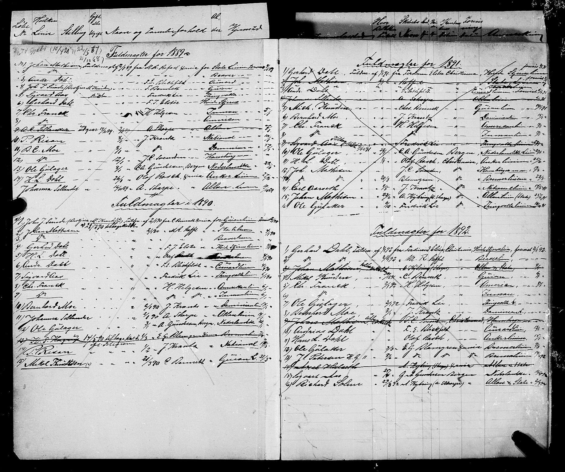 SAT, Trondheim politikammer, 32/L0008: Emigrantprotokoll VIII 22.03-14.03, 1888-1892