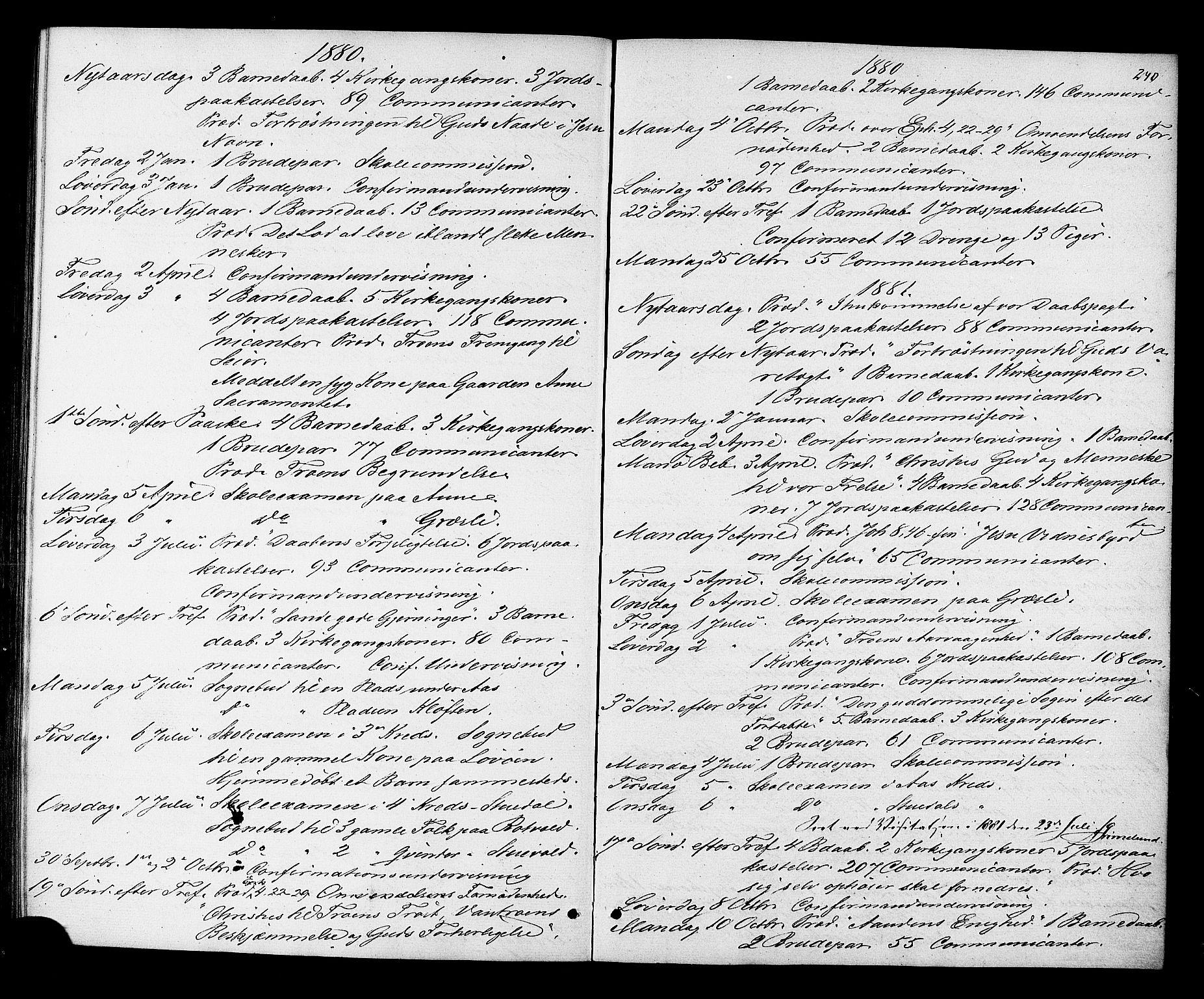 SAT, Ministerialprotokoller, klokkerbøker og fødselsregistre - Sør-Trøndelag, 698/L1163: Ministerialbok nr. 698A01, 1862-1887, s. 240