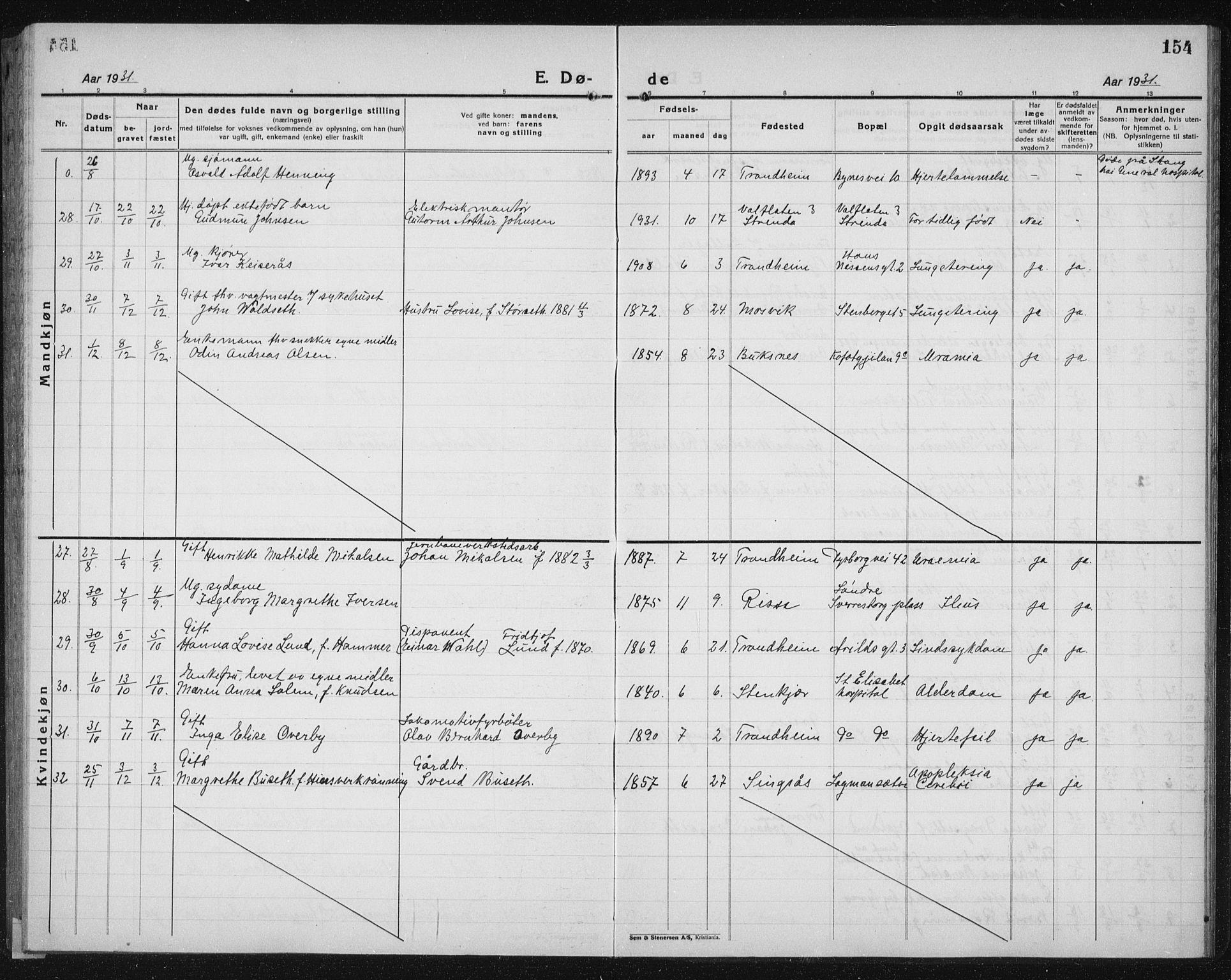 SAT, Ministerialprotokoller, klokkerbøker og fødselsregistre - Sør-Trøndelag, 603/L0176: Klokkerbok nr. 603C04, 1923-1941, s. 154