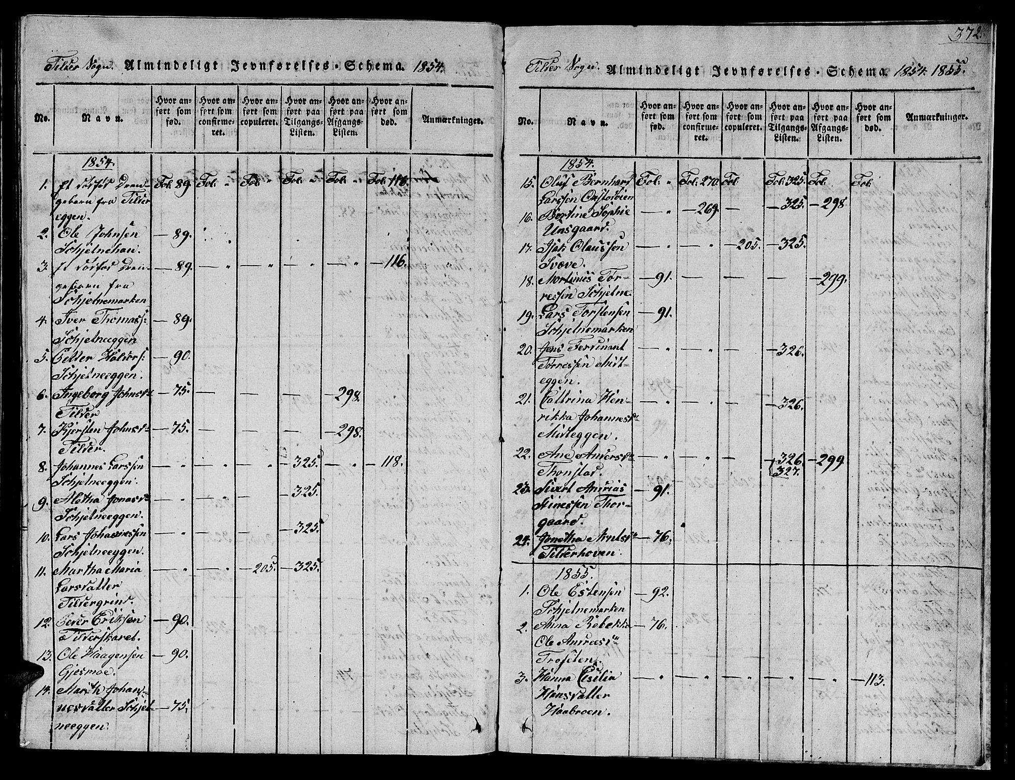 SAT, Ministerialprotokoller, klokkerbøker og fødselsregistre - Sør-Trøndelag, 621/L0458: Klokkerbok nr. 621C01, 1816-1865, s. 372
