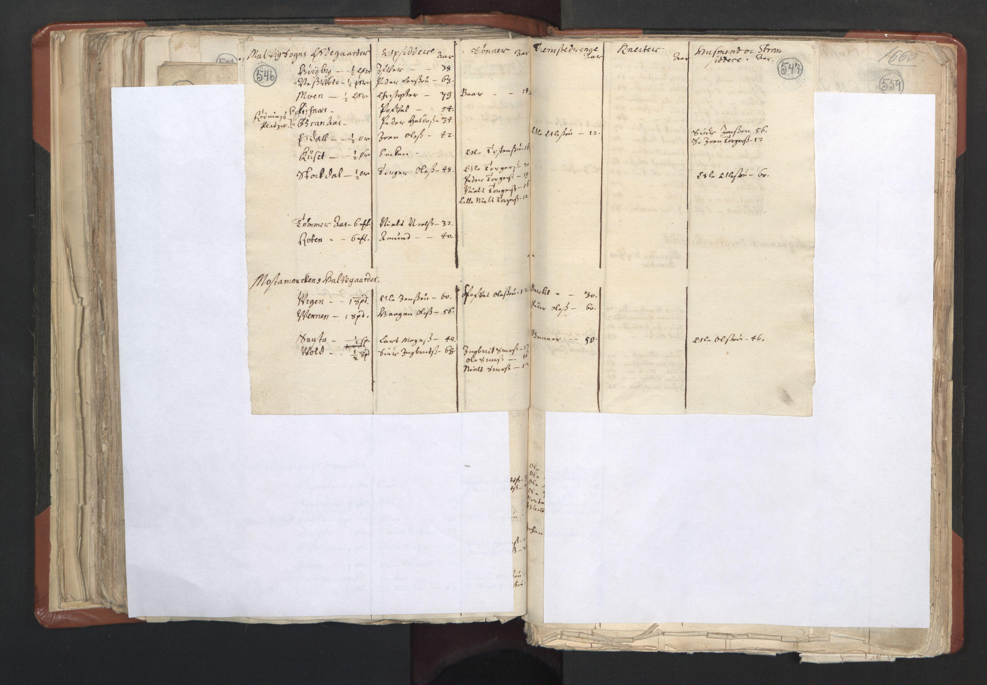 RA, Sogneprestenes manntall 1664-1666, nr. 31: Dalane prosti, 1664-1666, s. 546-547