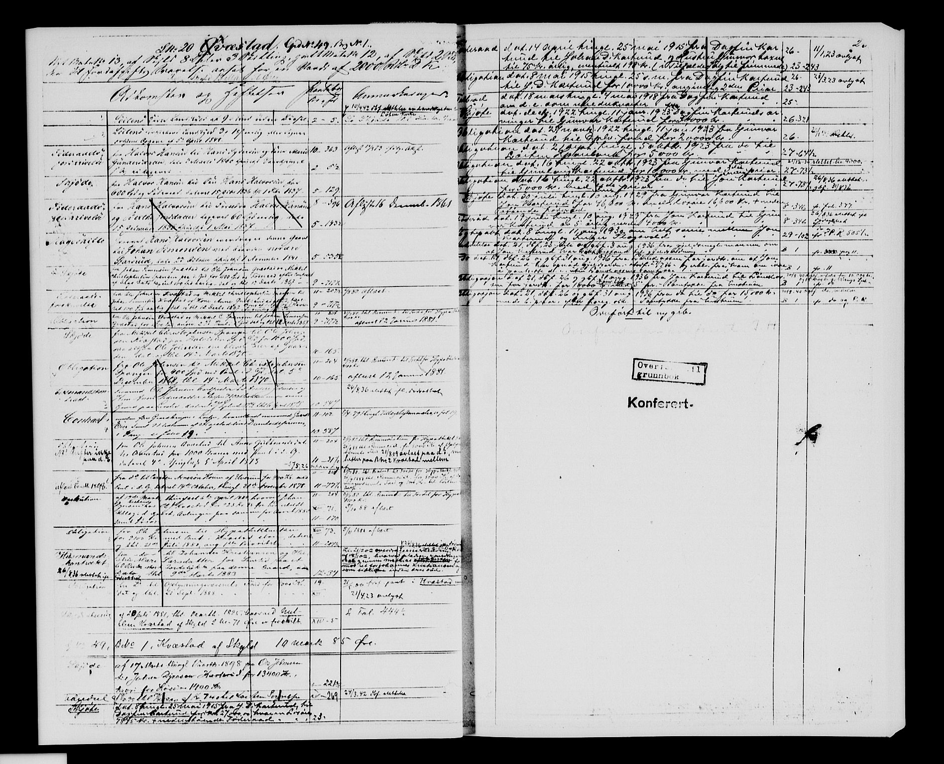SAH, Sør-Hedmark sorenskriveri, H/Ha/Hac/Hacc/L0001: Panteregister nr. 3.1, 1855-1943, s. 23