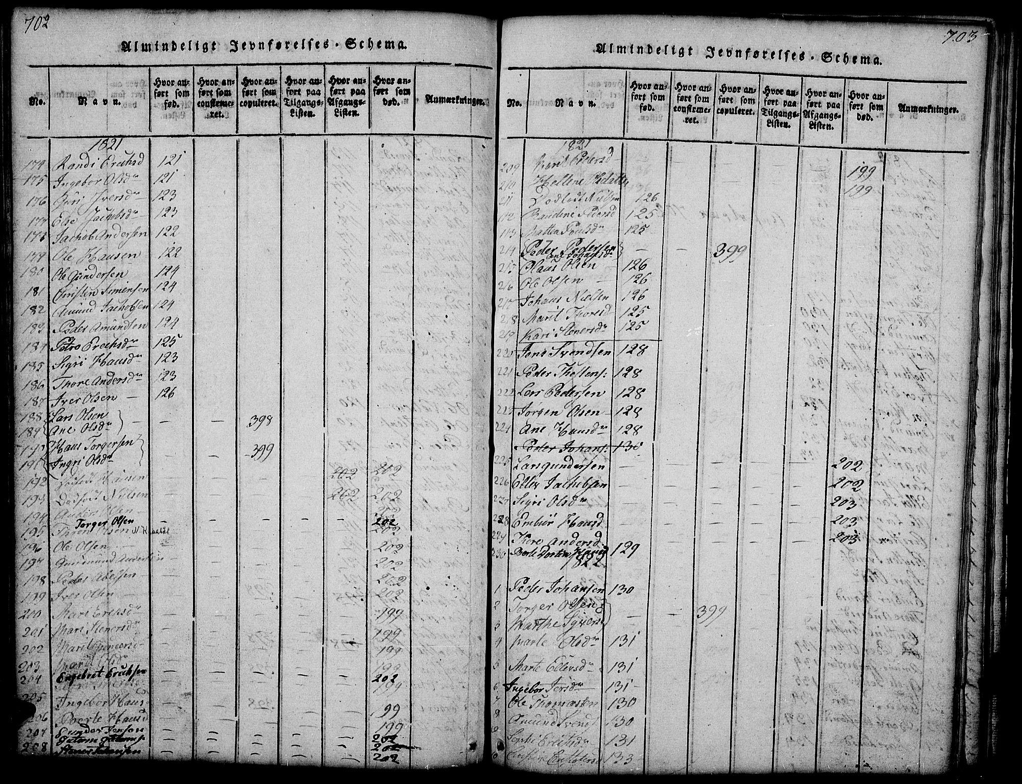 SAH, Gausdal prestekontor, Klokkerbok nr. 1, 1817-1848, s. 702-703