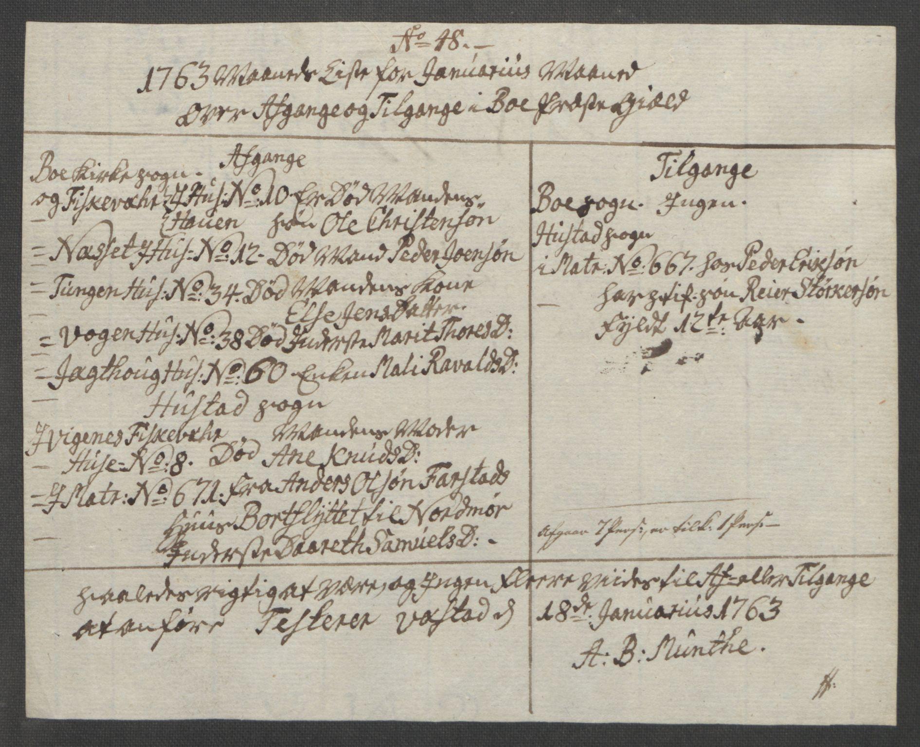 RA, Rentekammeret inntil 1814, Reviderte regnskaper, Fogderegnskap, R55/L3730: Ekstraskatten Romsdal, 1762-1763, s. 464
