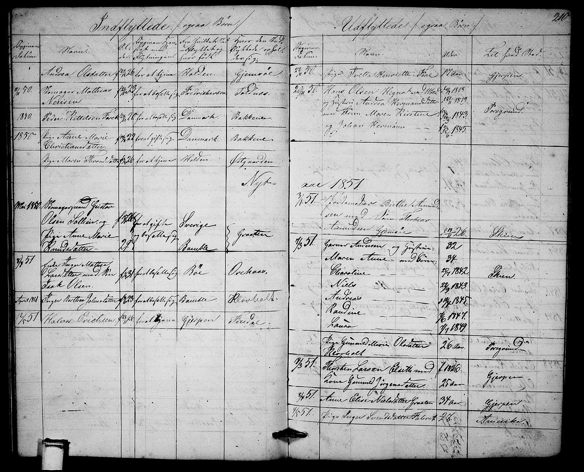 SAKO, Solum kirkebøker, G/Ga/L0003: Klokkerbok nr. I 3, 1848-1859, s. 210