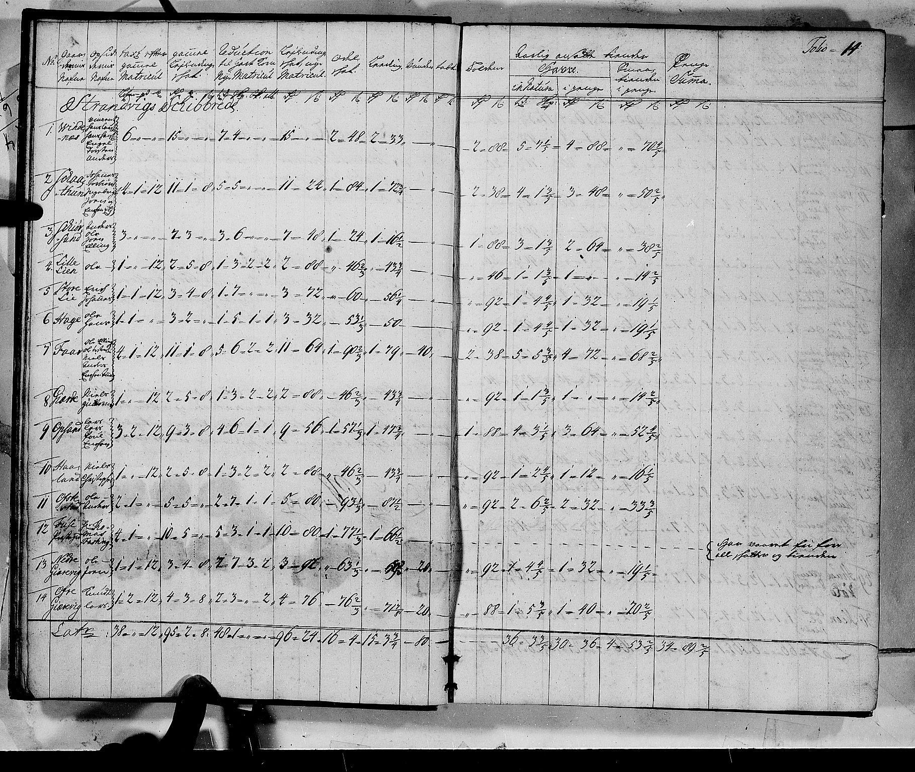 RA, Rentekammeret inntil 1814, Realistisk ordnet avdeling, N/Nb/Nbf/L0135: Sunnhordland matrikkelprotokoll, 1723, s. 13b-14a
