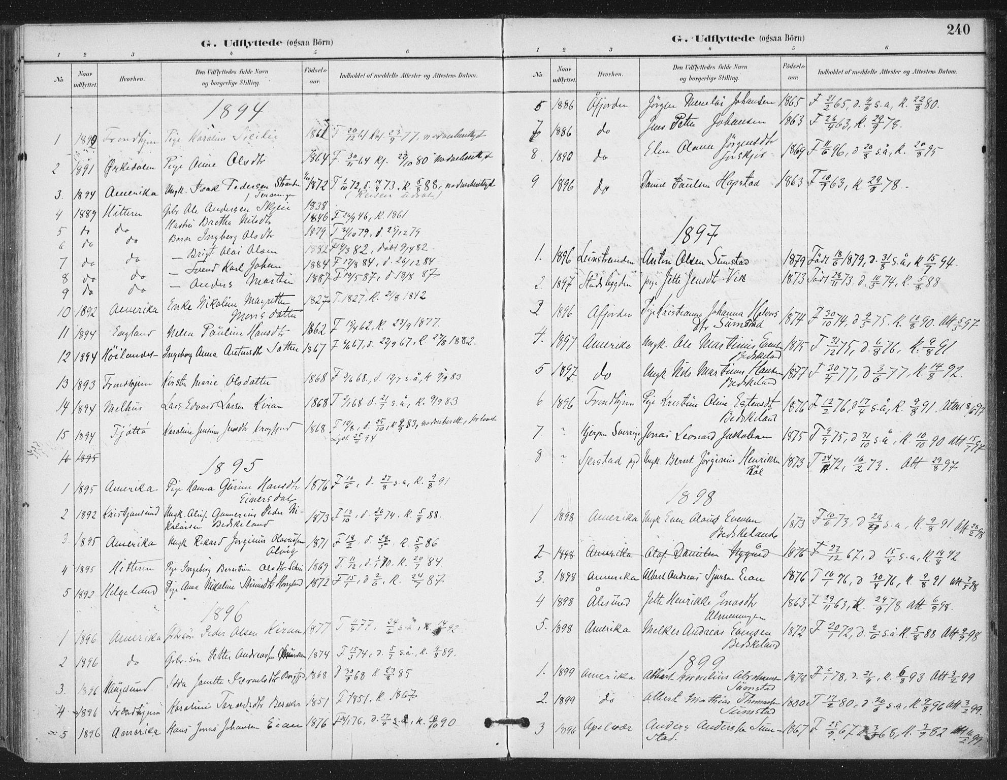 SAT, Ministerialprotokoller, klokkerbøker og fødselsregistre - Sør-Trøndelag, 657/L0708: Ministerialbok nr. 657A09, 1894-1904, s. 240