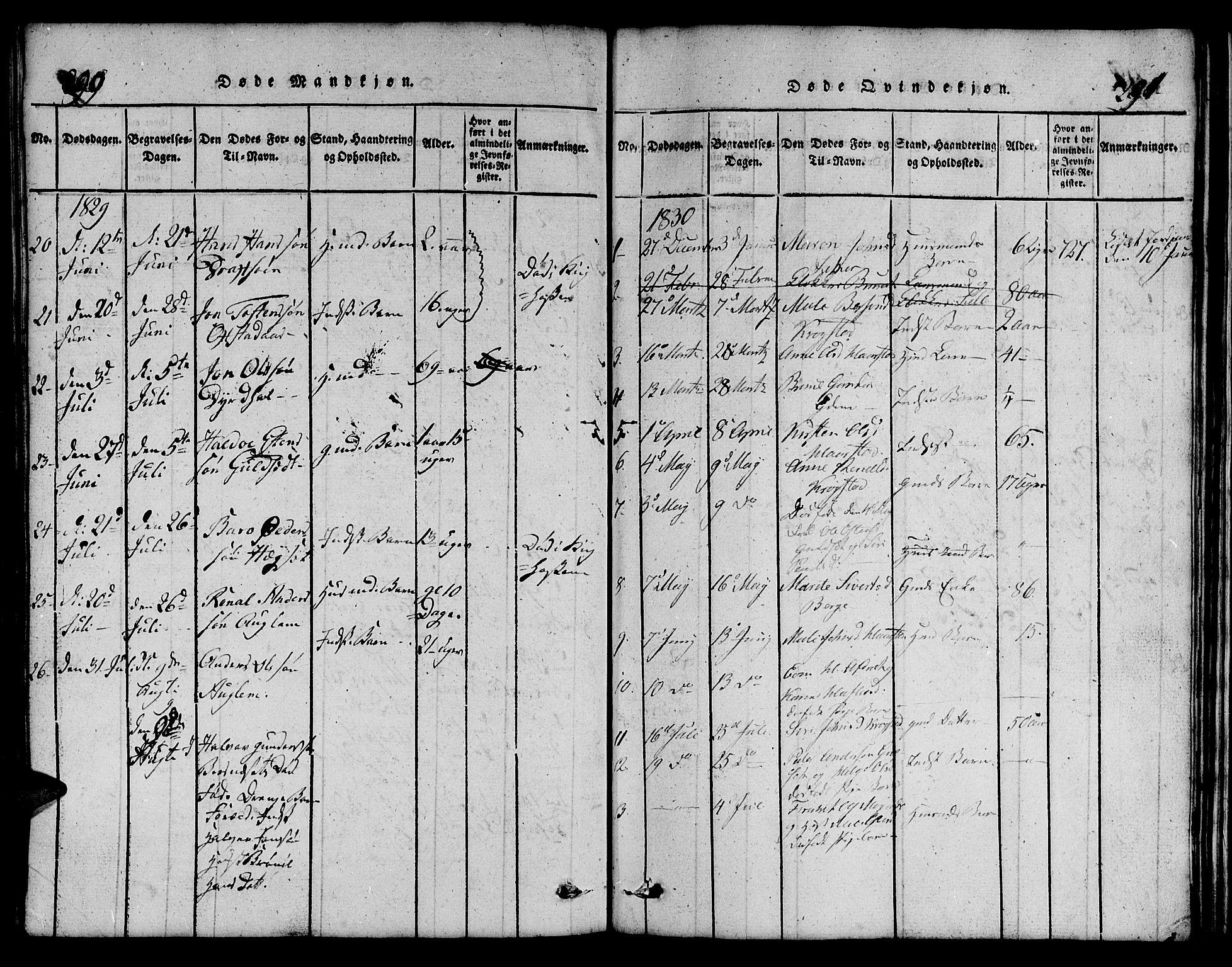 SAT, Ministerialprotokoller, klokkerbøker og fødselsregistre - Sør-Trøndelag, 695/L1152: Klokkerbok nr. 695C03, 1816-1831, s. 290-291
