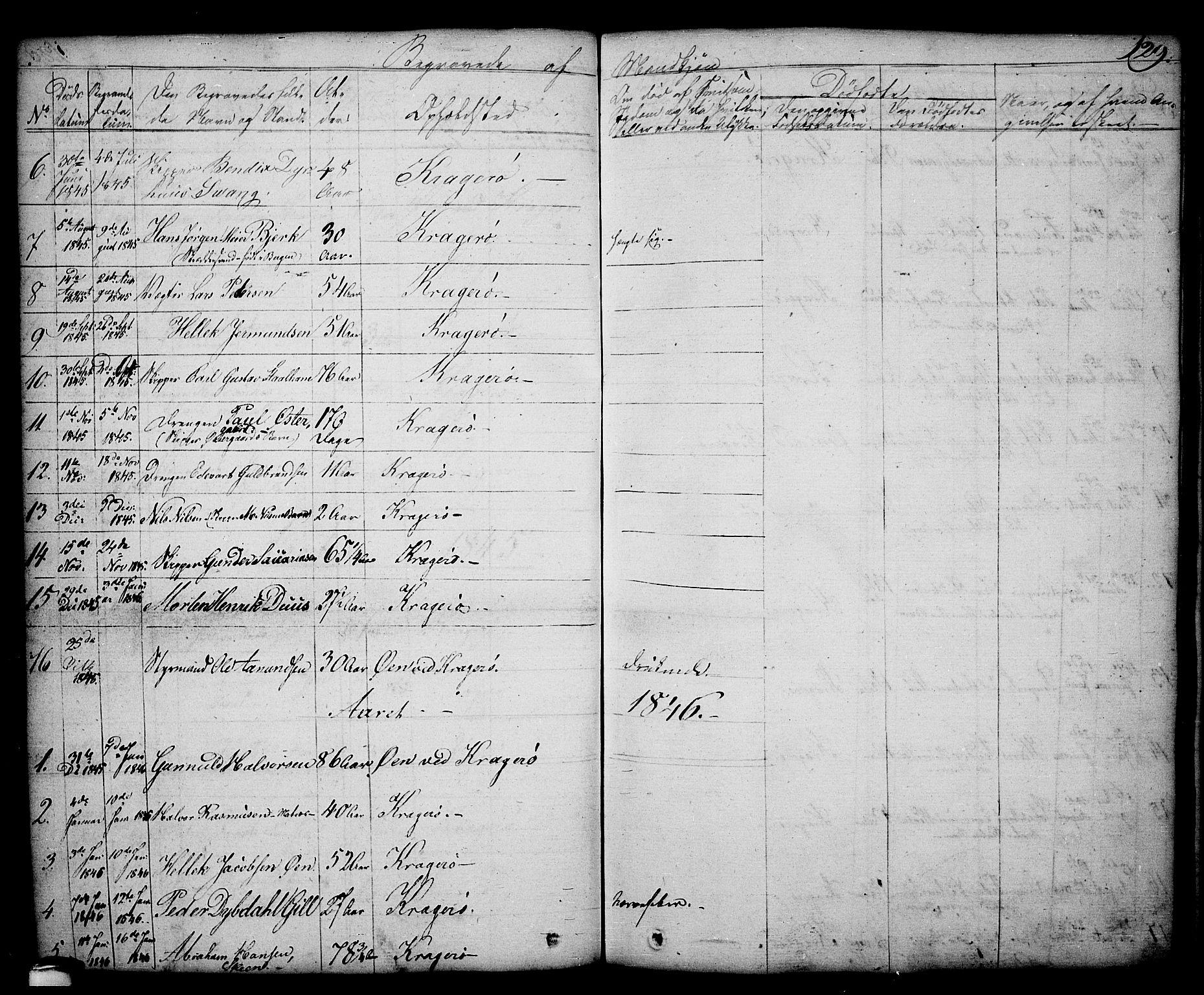 SAKO, Kragerø kirkebøker, G/Ga/L0003: Klokkerbok nr. 3, 1832-1852, s. 129